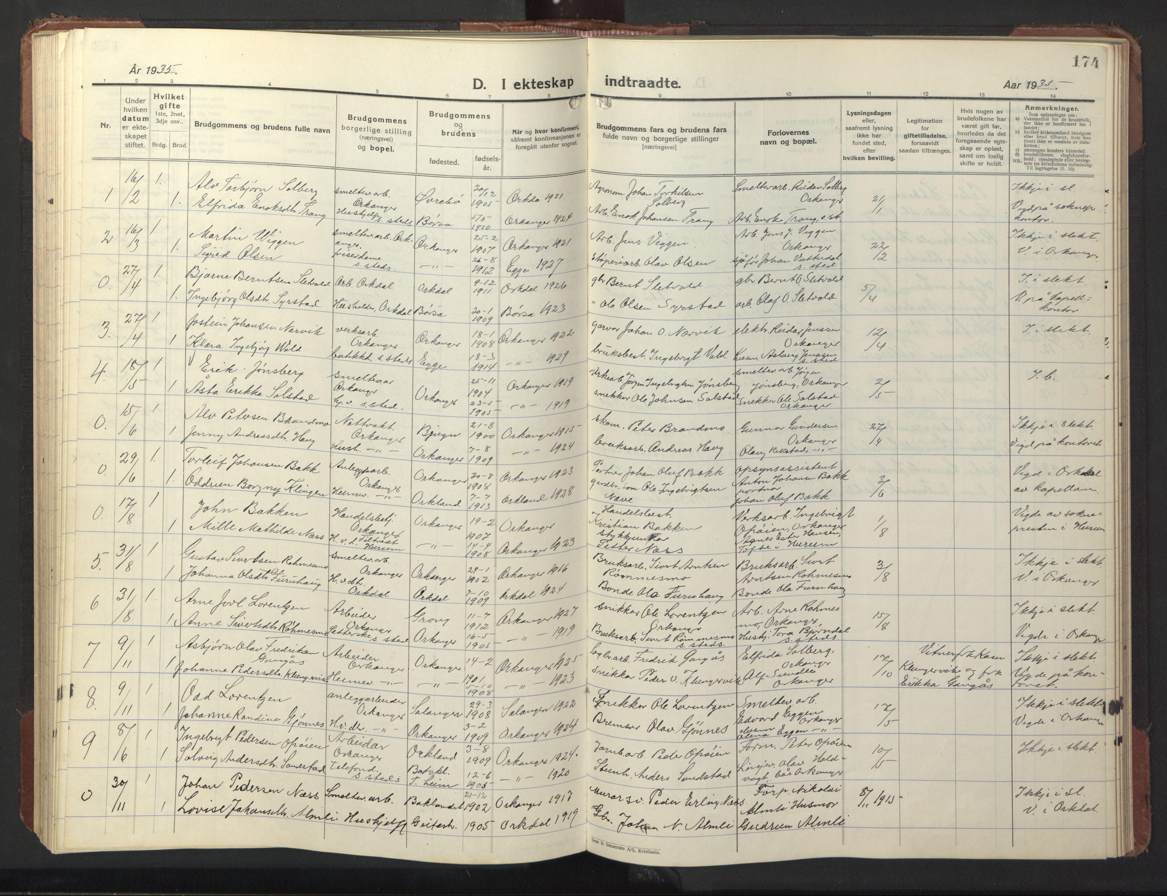 SAT, Ministerialprotokoller, klokkerbøker og fødselsregistre - Sør-Trøndelag, 669/L0832: Klokkerbok nr. 669C02, 1925-1953, s. 174