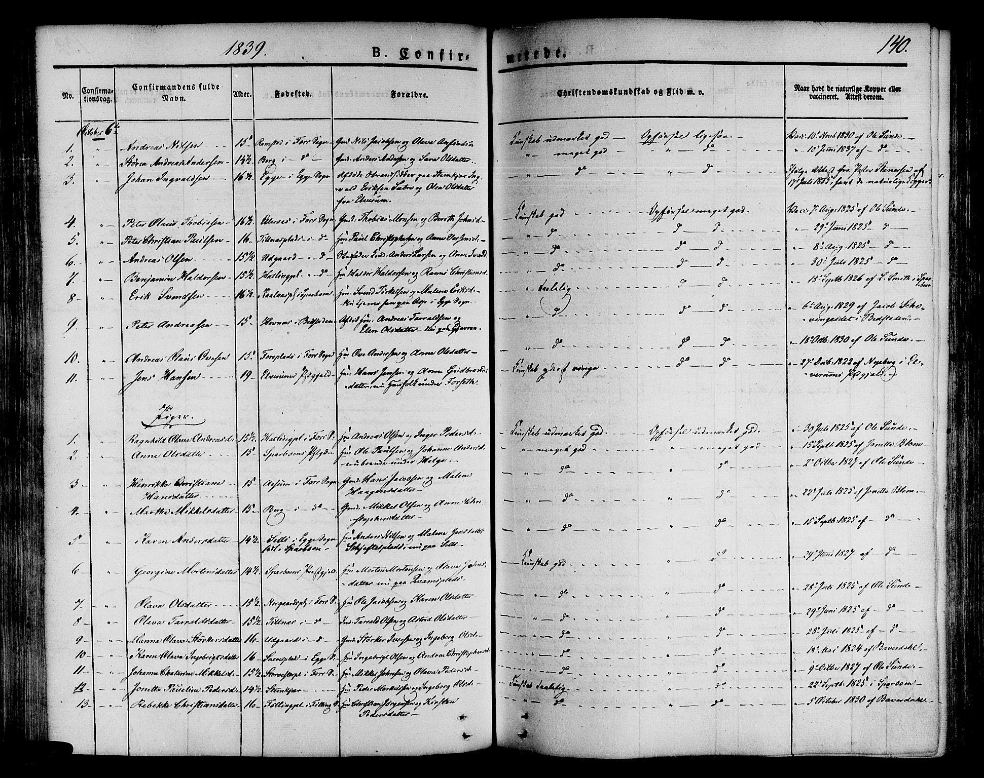 SAT, Ministerialprotokoller, klokkerbøker og fødselsregistre - Nord-Trøndelag, 746/L0445: Ministerialbok nr. 746A04, 1826-1846, s. 140