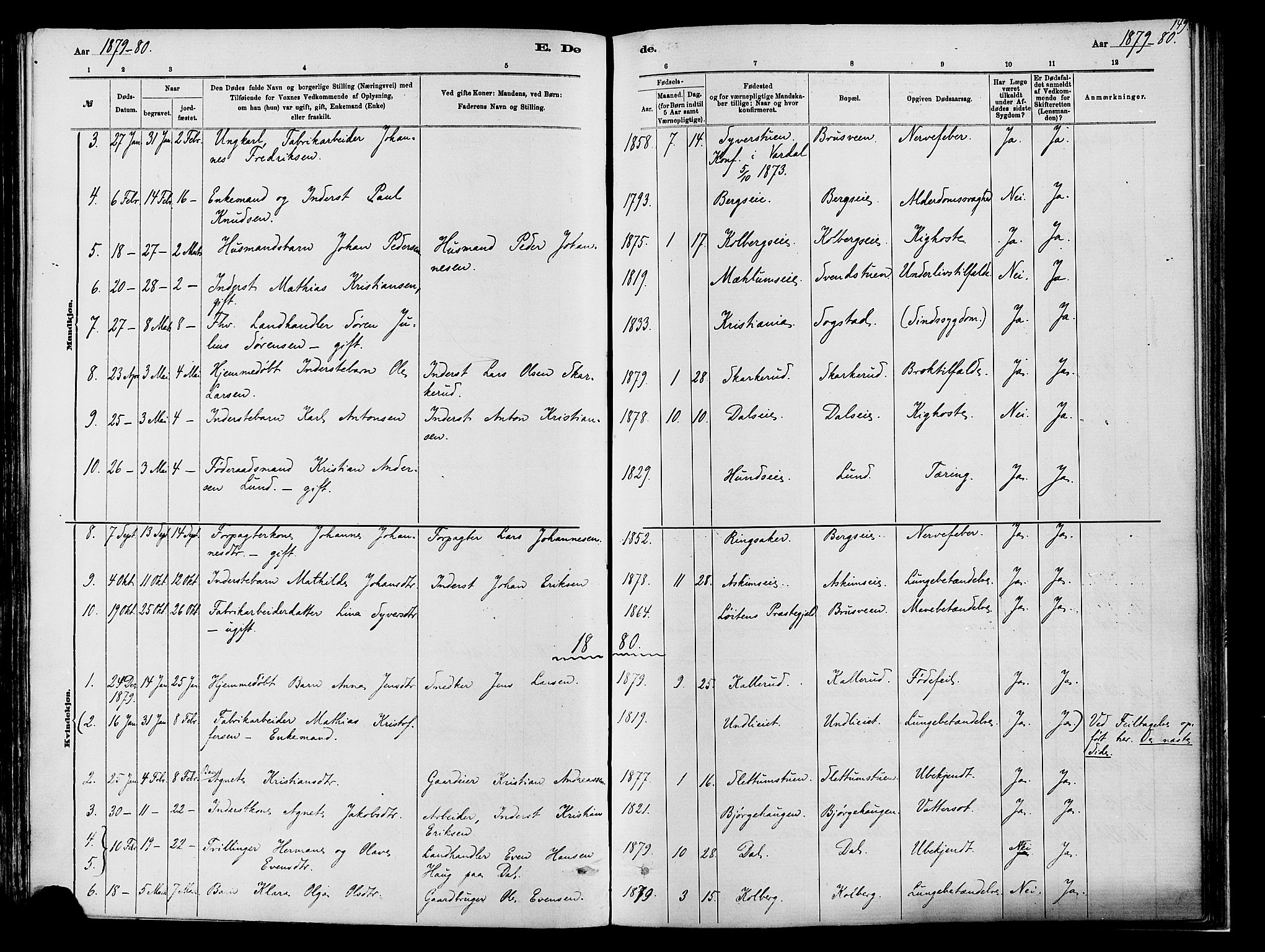 SAH, Vardal prestekontor, H/Ha/Haa/L0009: Ministerialbok nr. 9, 1878-1892, s. 149