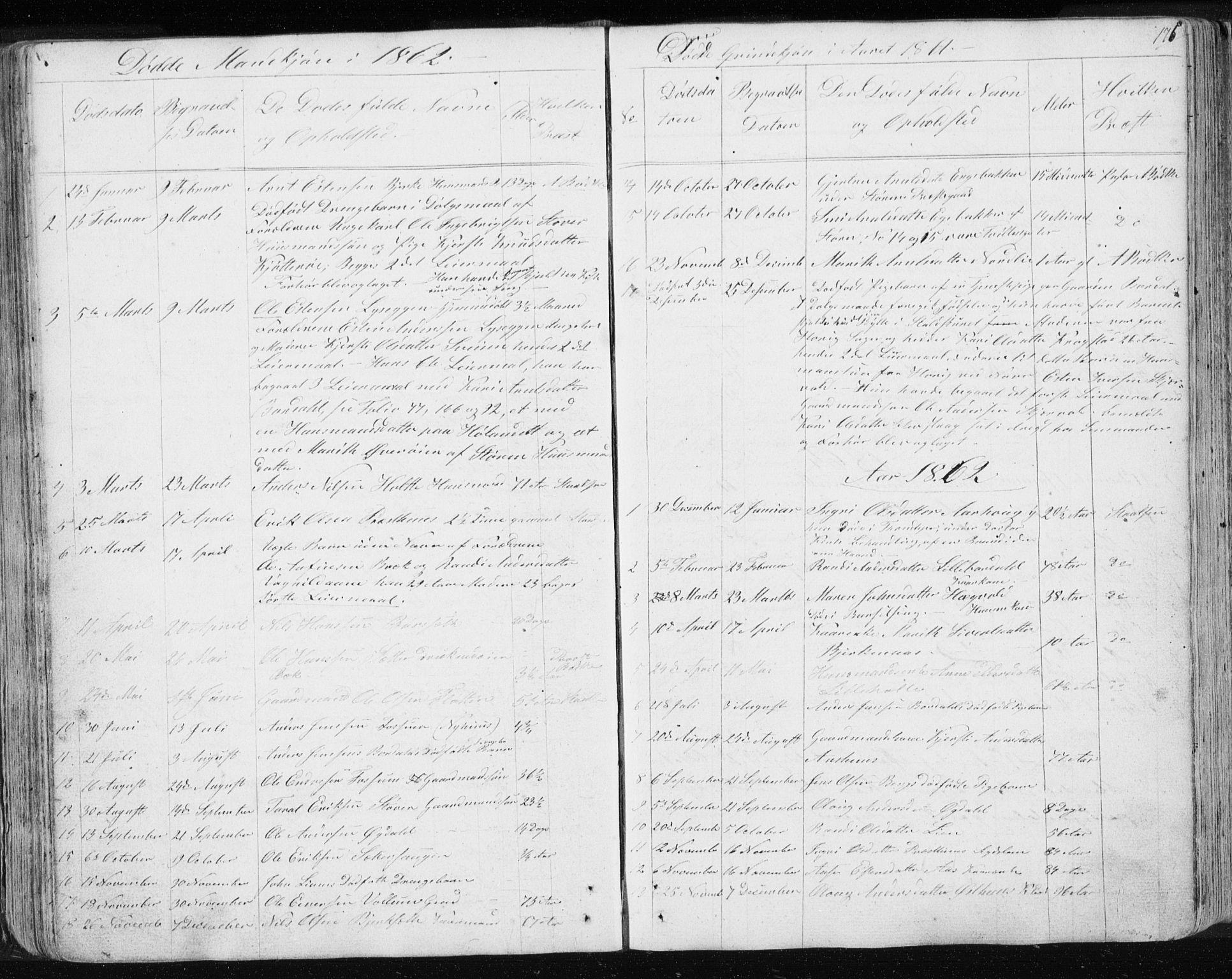 SAT, Ministerialprotokoller, klokkerbøker og fødselsregistre - Sør-Trøndelag, 689/L1043: Klokkerbok nr. 689C02, 1816-1892, s. 175