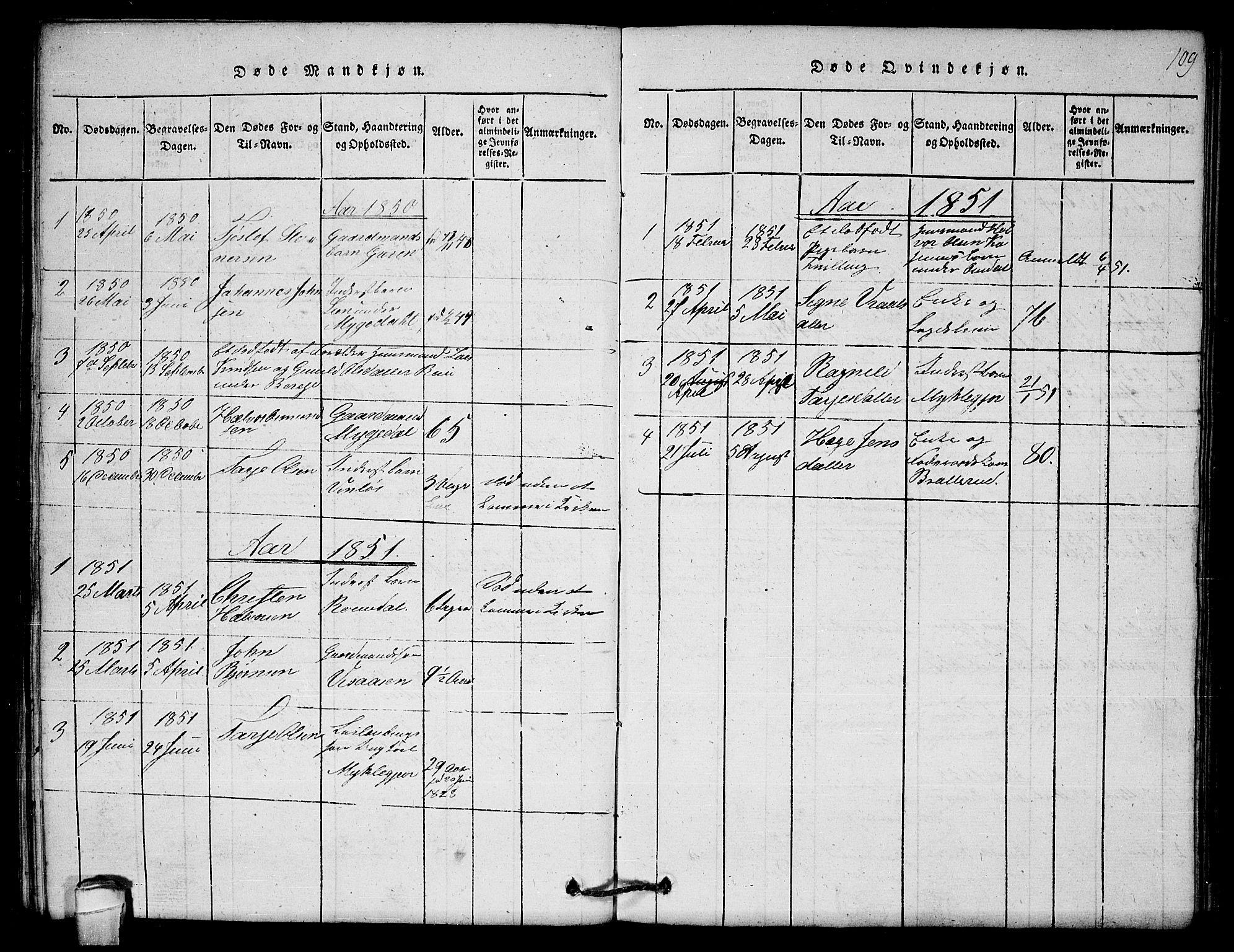 SAKO, Lårdal kirkebøker, G/Gb/L0001: Klokkerbok nr. II 1, 1815-1865, s. 109
