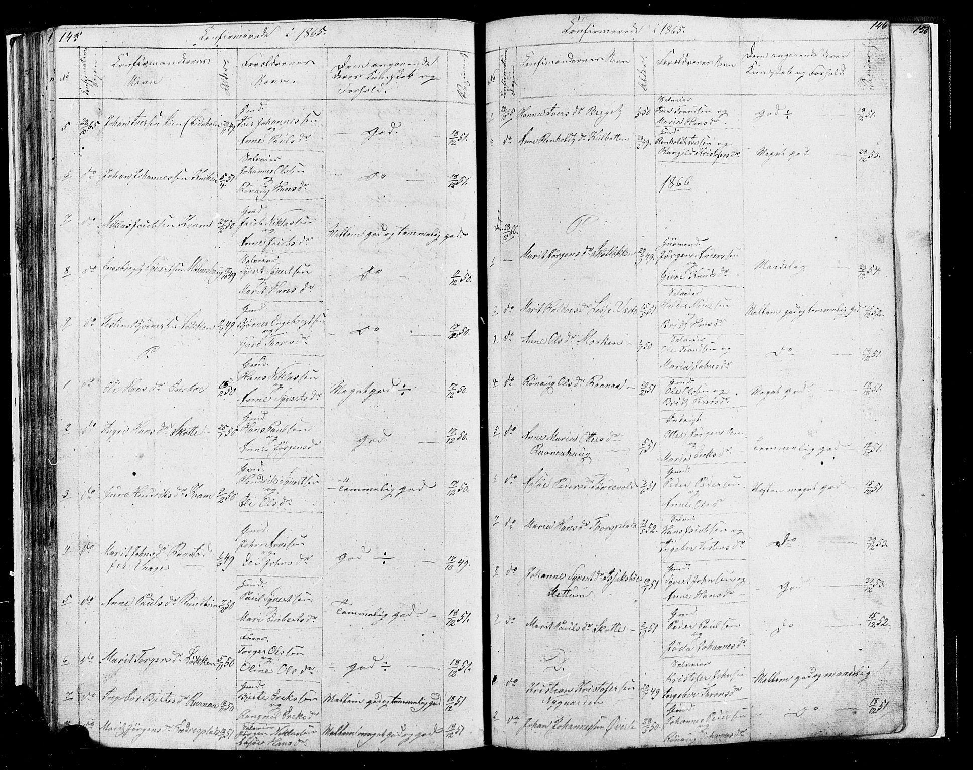SAH, Lesja prestekontor, Klokkerbok nr. 4, 1842-1871, s. 145-146