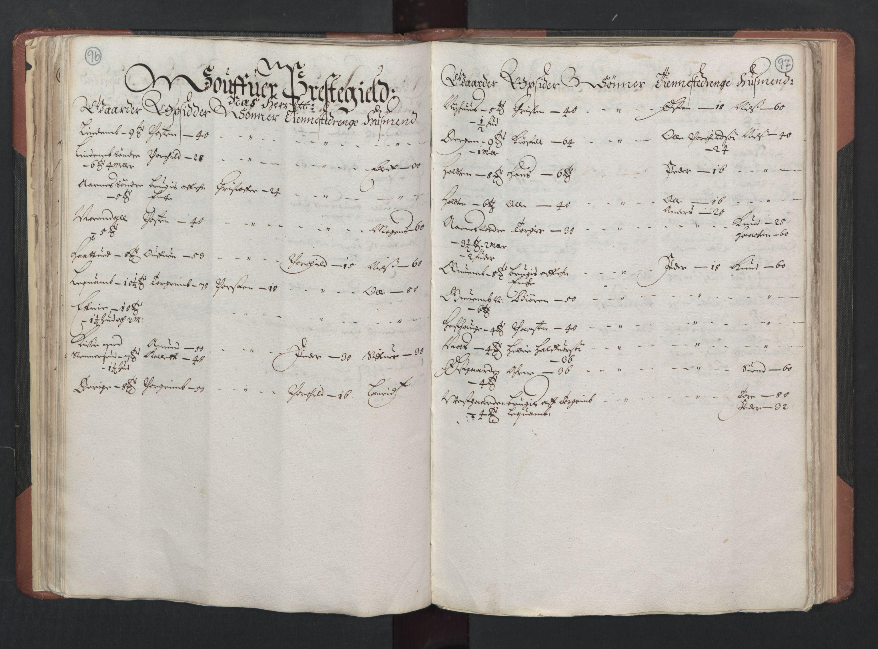 RA, Fogdenes og sorenskrivernes manntall 1664-1666, nr. 6: Øvre og Nedre Telemark fogderi og Bamble fogderi , 1664, s. 96-97