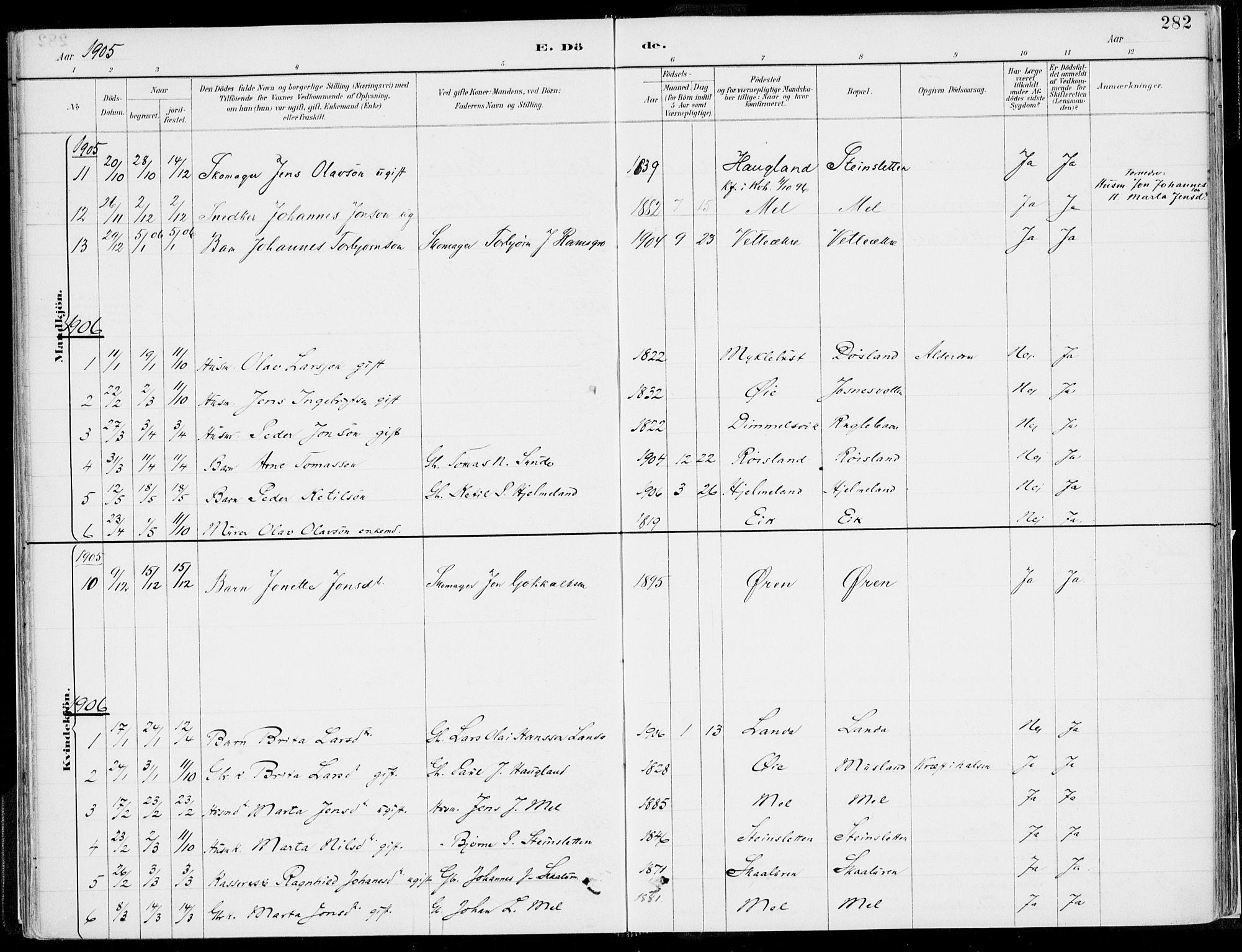 SAB, Kvinnherad Sokneprestembete, H/Haa: Ministerialbok nr. B  1, 1887-1921, s. 282
