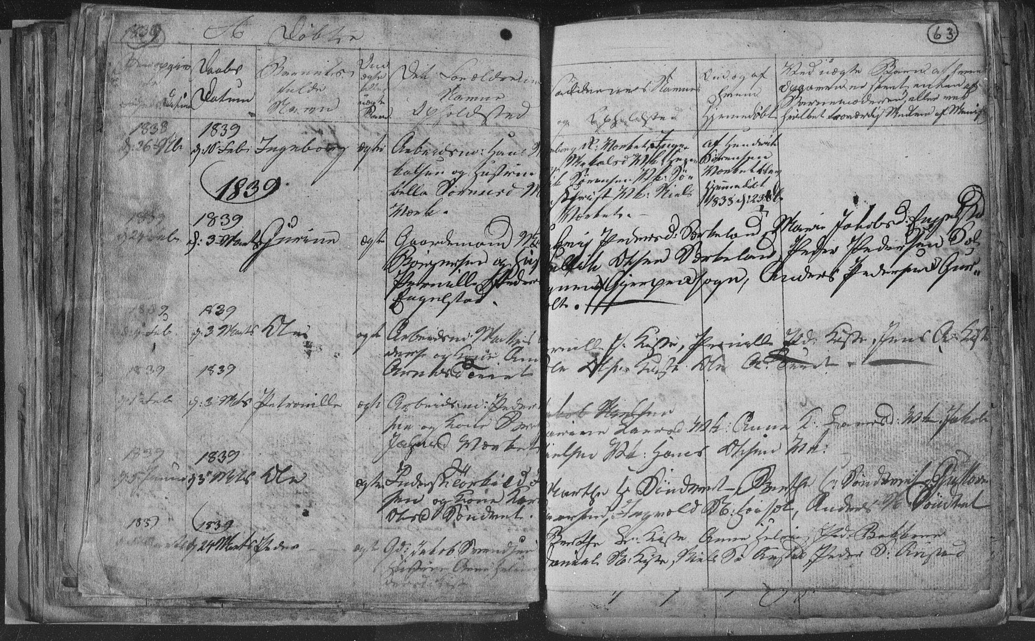 SAKO, Siljan kirkebøker, G/Ga/L0001: Klokkerbok nr. 1, 1827-1847, s. 63