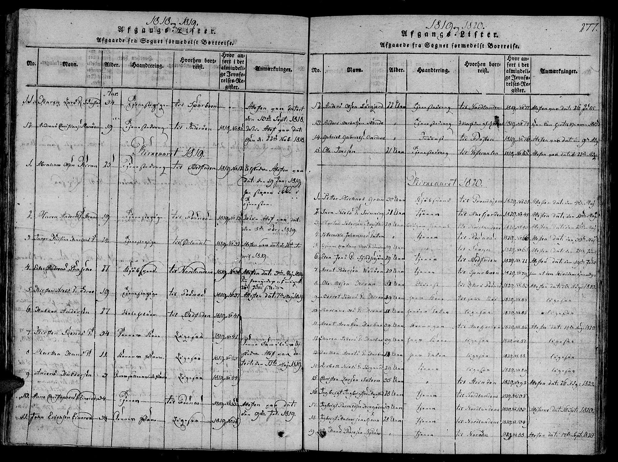 SAT, Ministerialprotokoller, klokkerbøker og fødselsregistre - Sør-Trøndelag, 657/L0702: Ministerialbok nr. 657A03, 1818-1831, s. 277