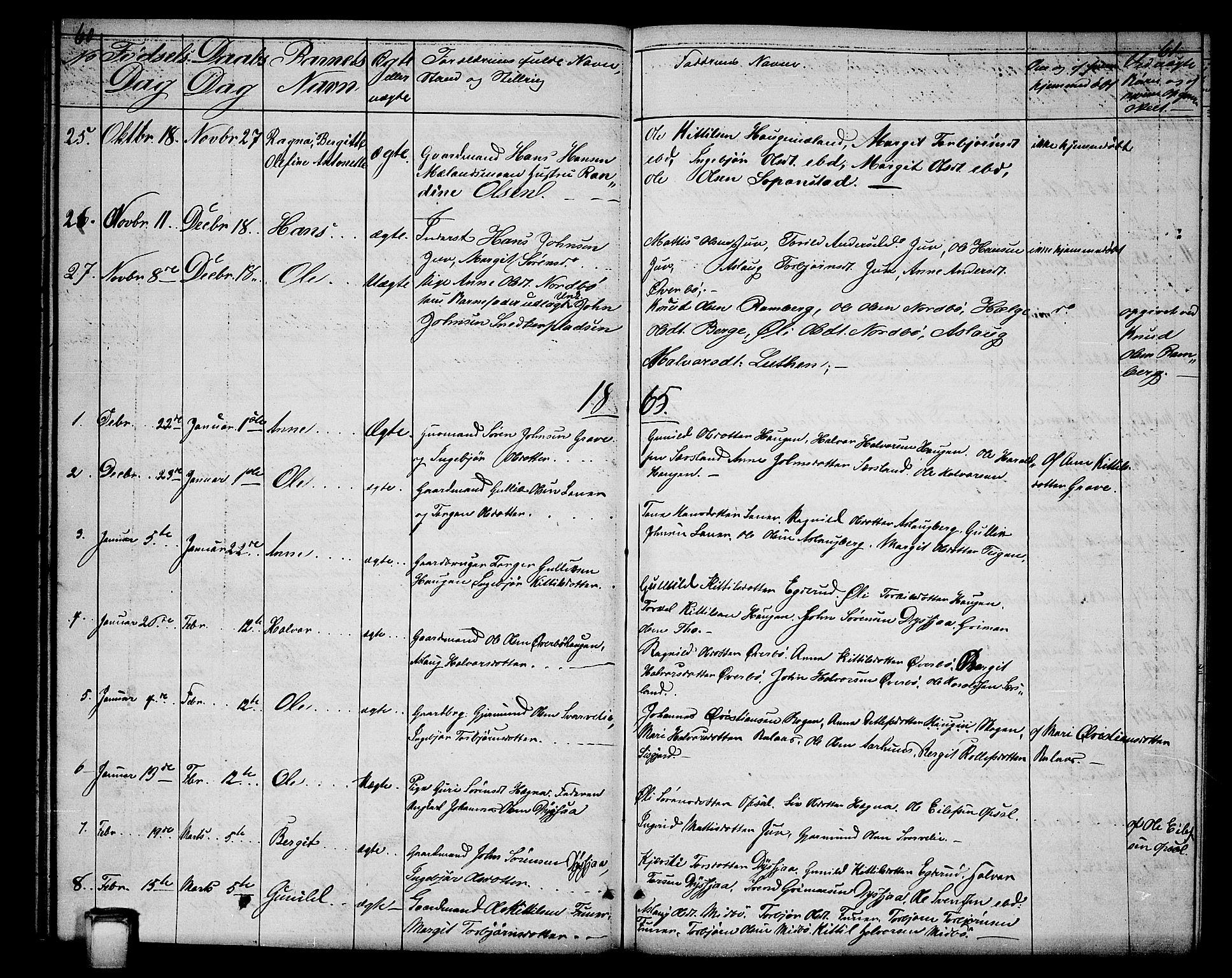 SAKO, Hjartdal kirkebøker, G/Ga/L0002: Klokkerbok nr. I 2, 1854-1888, s. 60-61