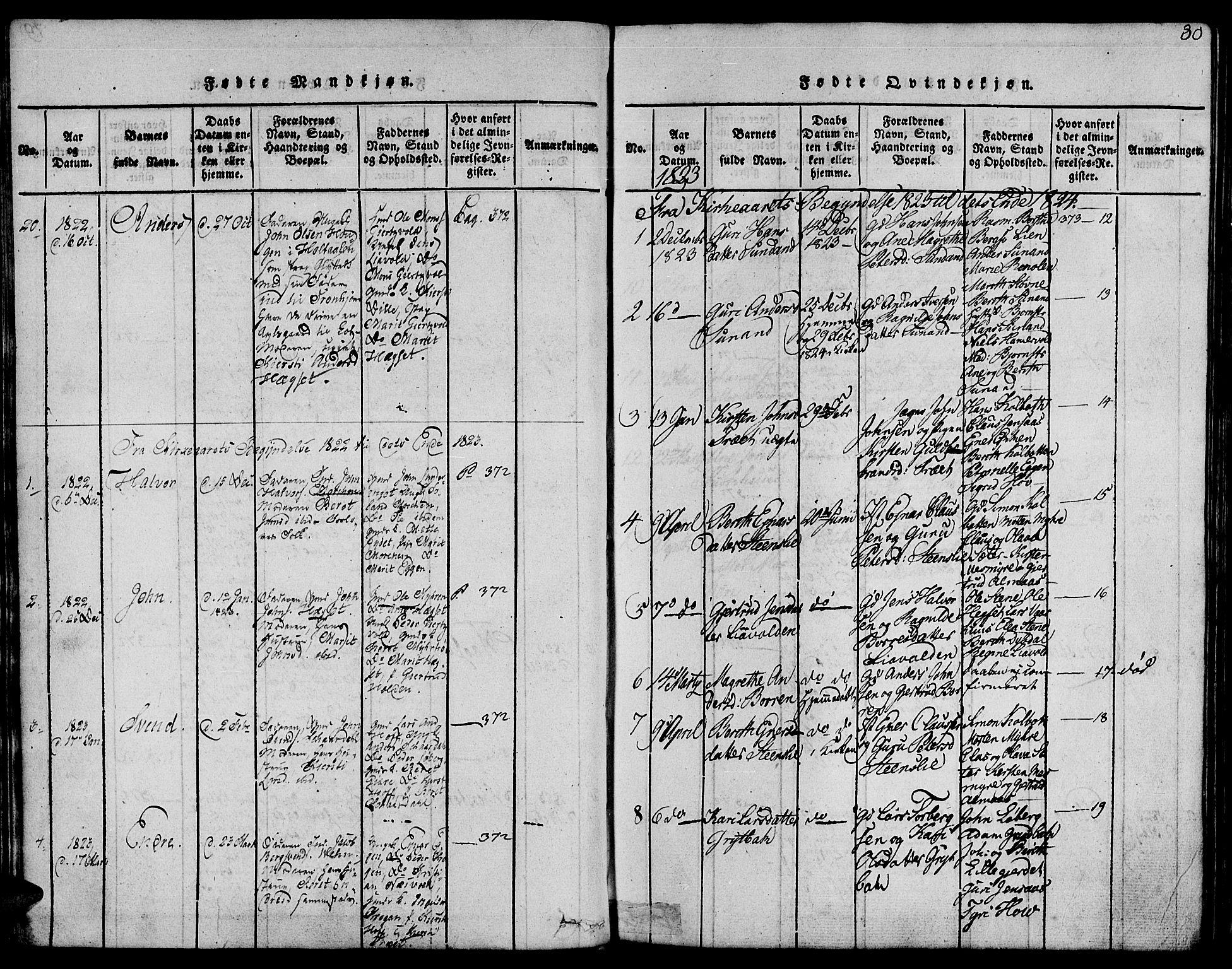 SAT, Ministerialprotokoller, klokkerbøker og fødselsregistre - Sør-Trøndelag, 685/L0956: Ministerialbok nr. 685A03 /3, 1817-1829, s. 80
