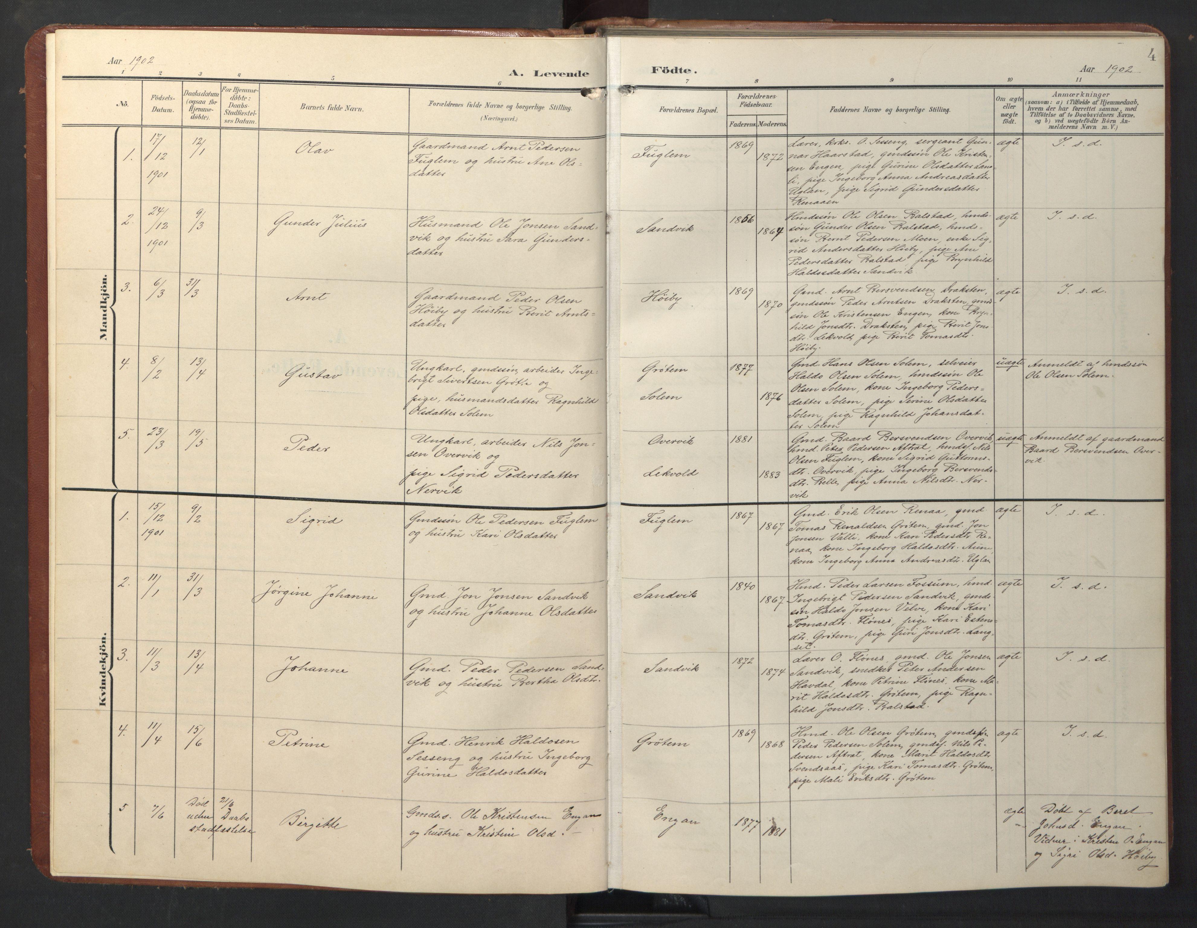SAT, Ministerialprotokoller, klokkerbøker og fødselsregistre - Sør-Trøndelag, 696/L1161: Klokkerbok nr. 696C01, 1902-1950, s. 4