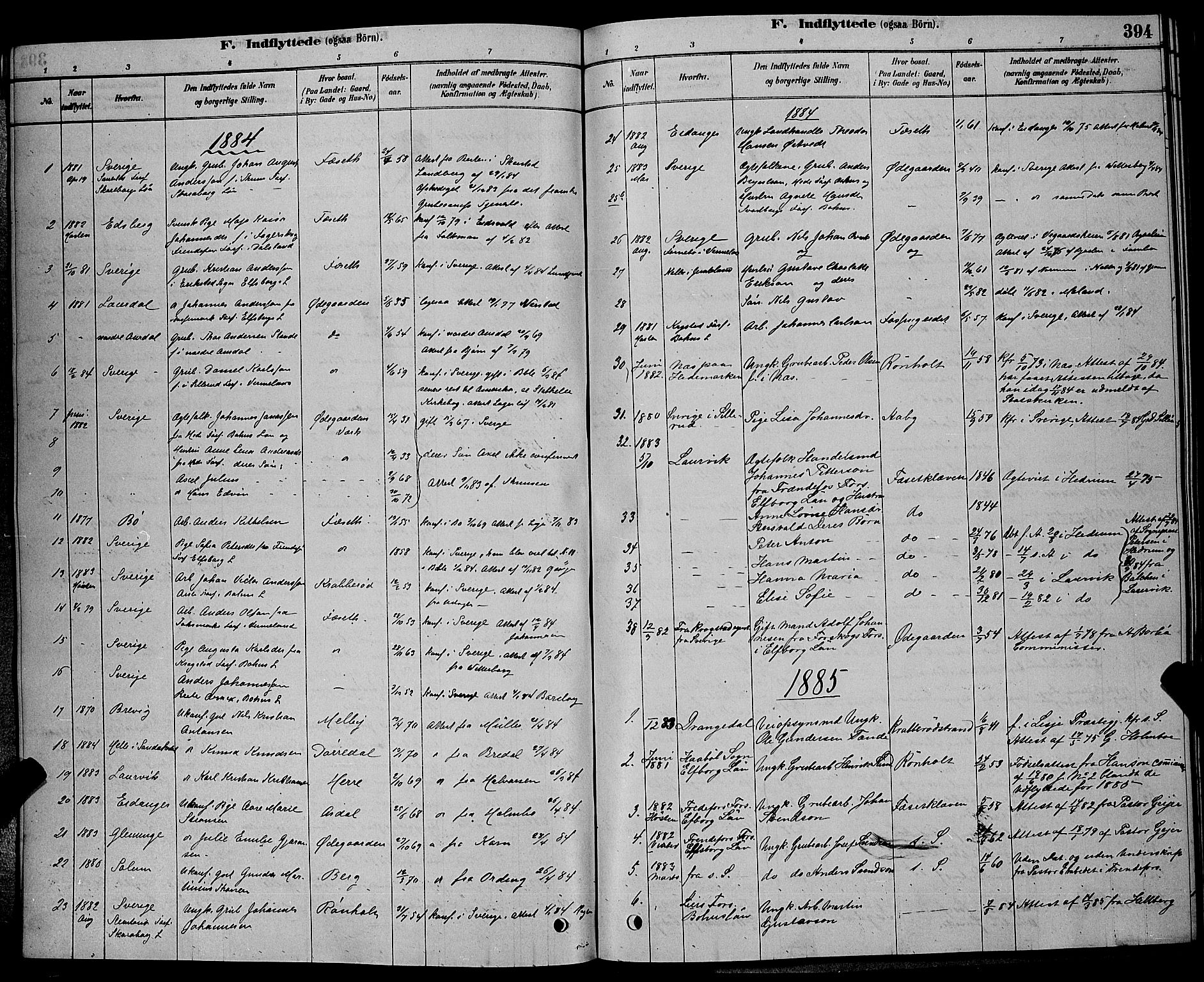 SAKO, Bamble kirkebøker, G/Ga/L0008: Klokkerbok nr. I 8, 1878-1888, s. 394