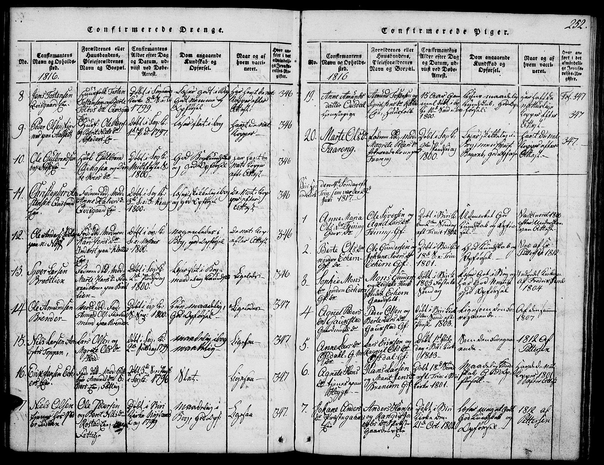 SAH, Biri prestekontor, Klokkerbok nr. 1, 1814-1828, s. 252