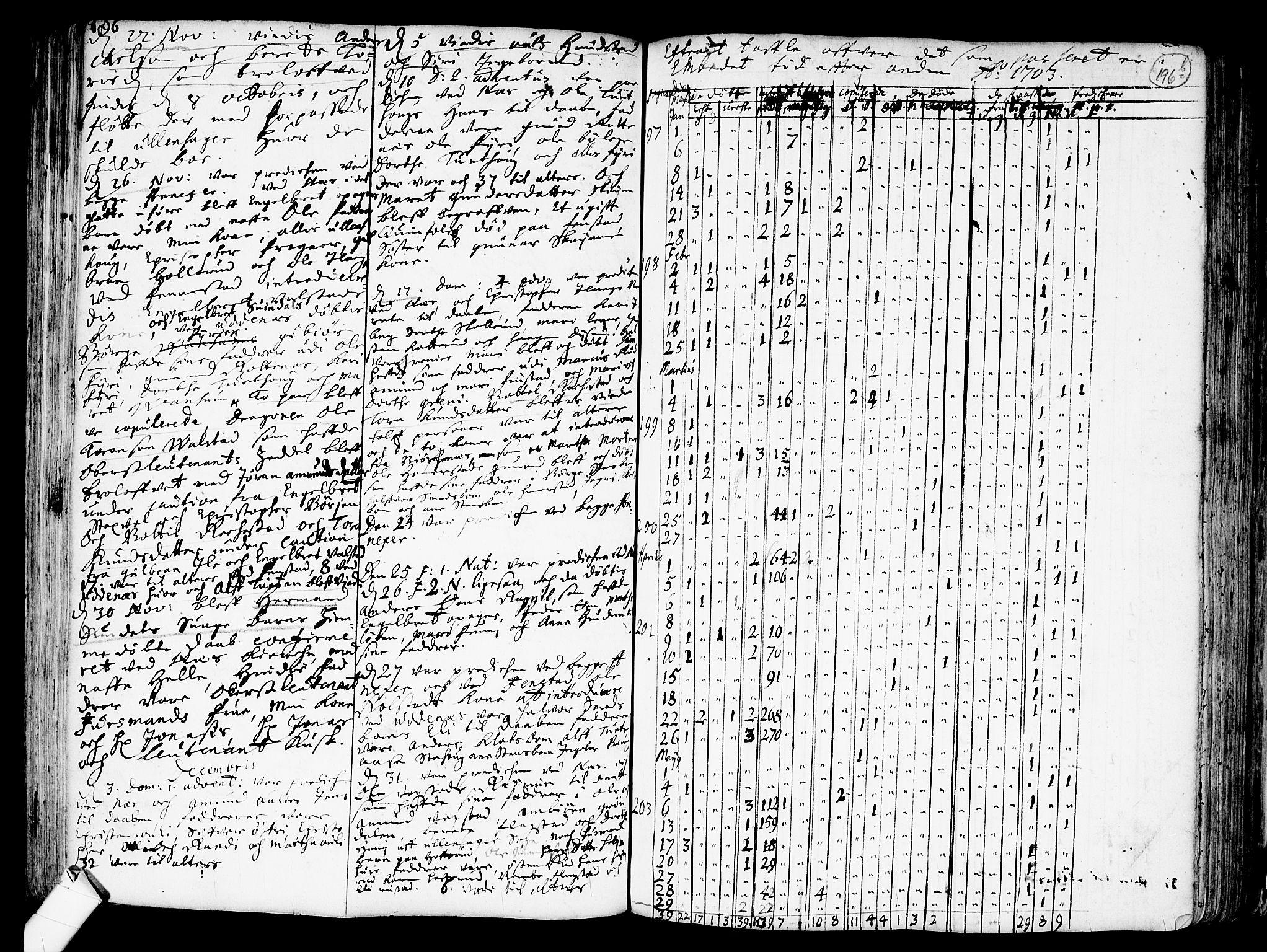 SAO, Nes prestekontor Kirkebøker, F/Fa/L0001: Ministerialbok nr. I 1, 1689-1716, s. 196a-196b