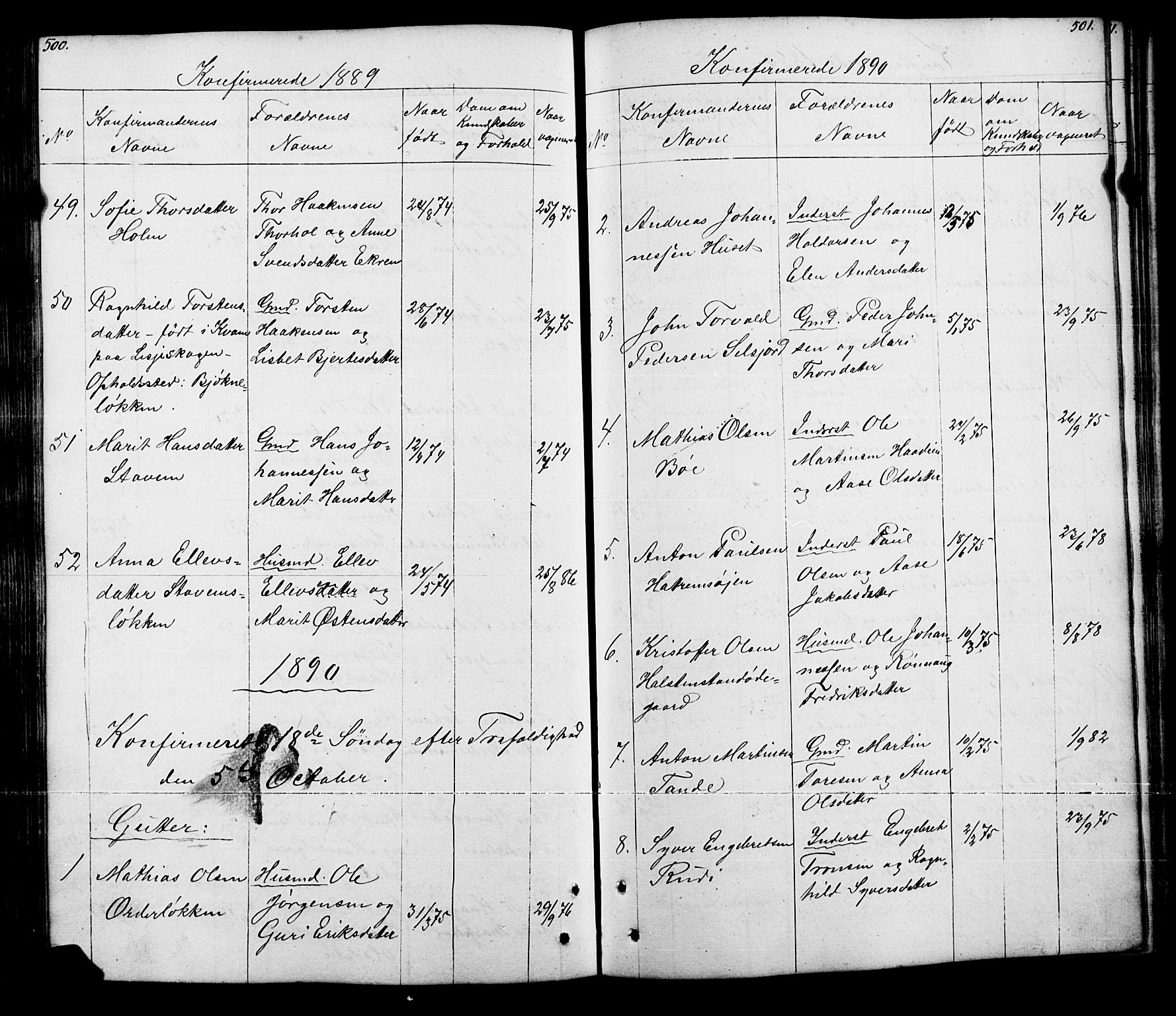 SAH, Lesja prestekontor, Klokkerbok nr. 5, 1850-1894, s. 500-501