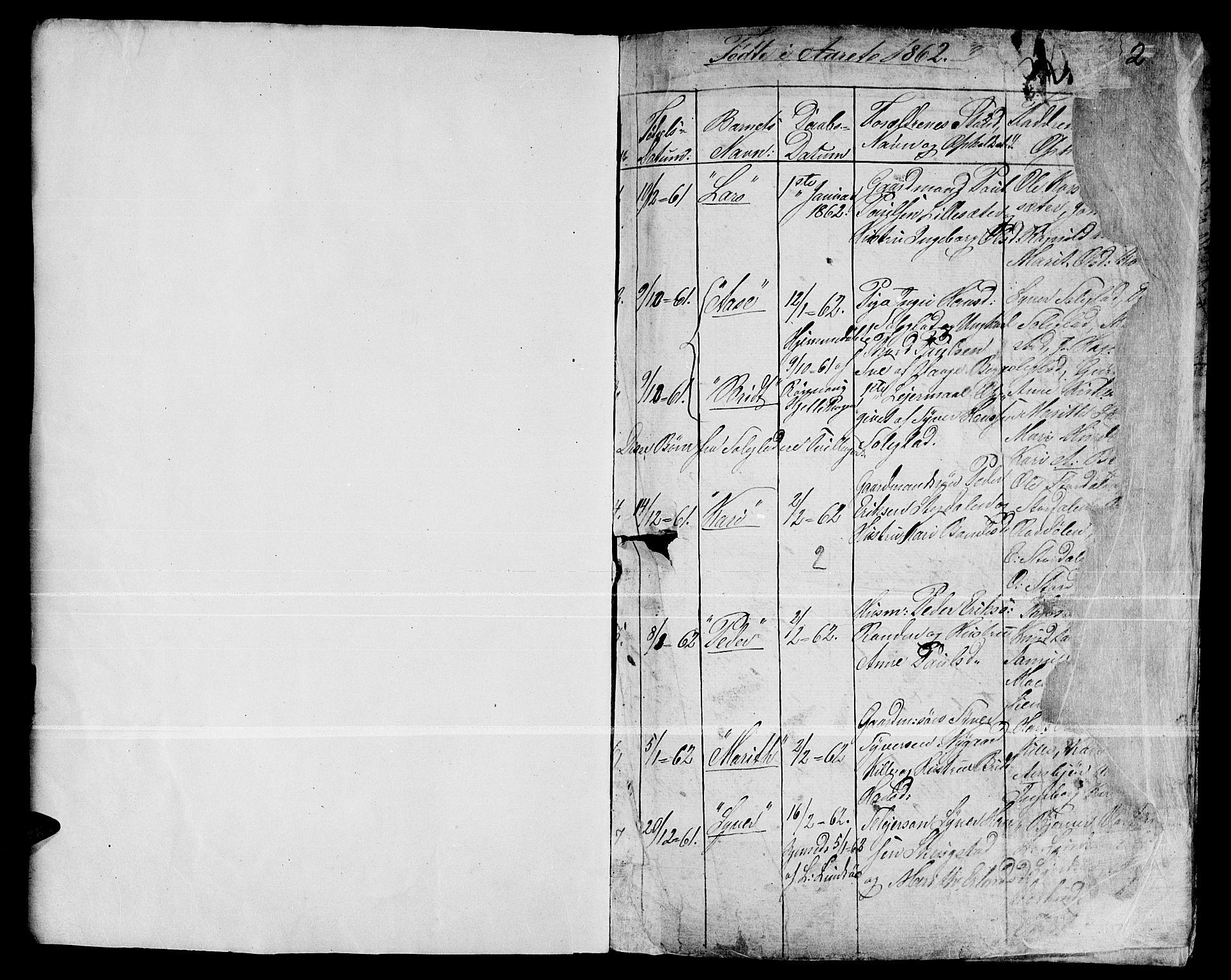 SAH, Dovre prestekontor, Klokkerbok nr. 1, 1862-1880, s. 2