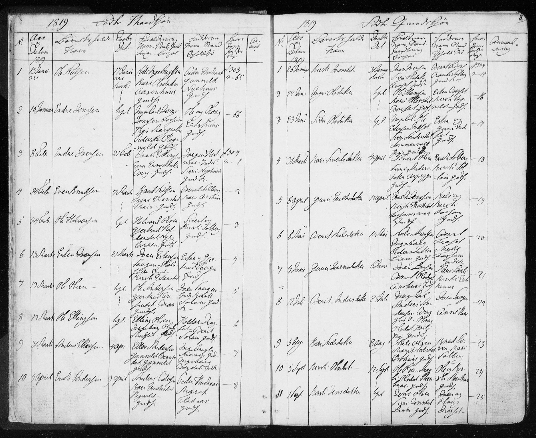 SAT, Ministerialprotokoller, klokkerbøker og fødselsregistre - Sør-Trøndelag, 689/L1043: Klokkerbok nr. 689C02, 1816-1892, s. 8