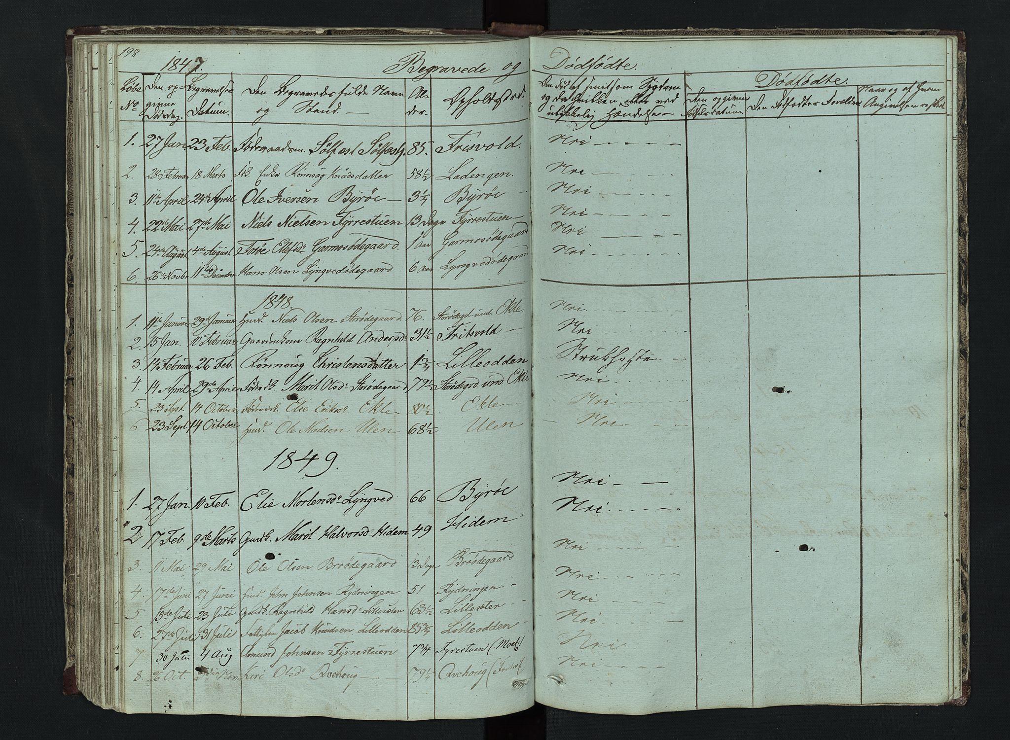 SAH, Lom prestekontor, L/L0014: Klokkerbok nr. 14, 1845-1876, s. 198-199