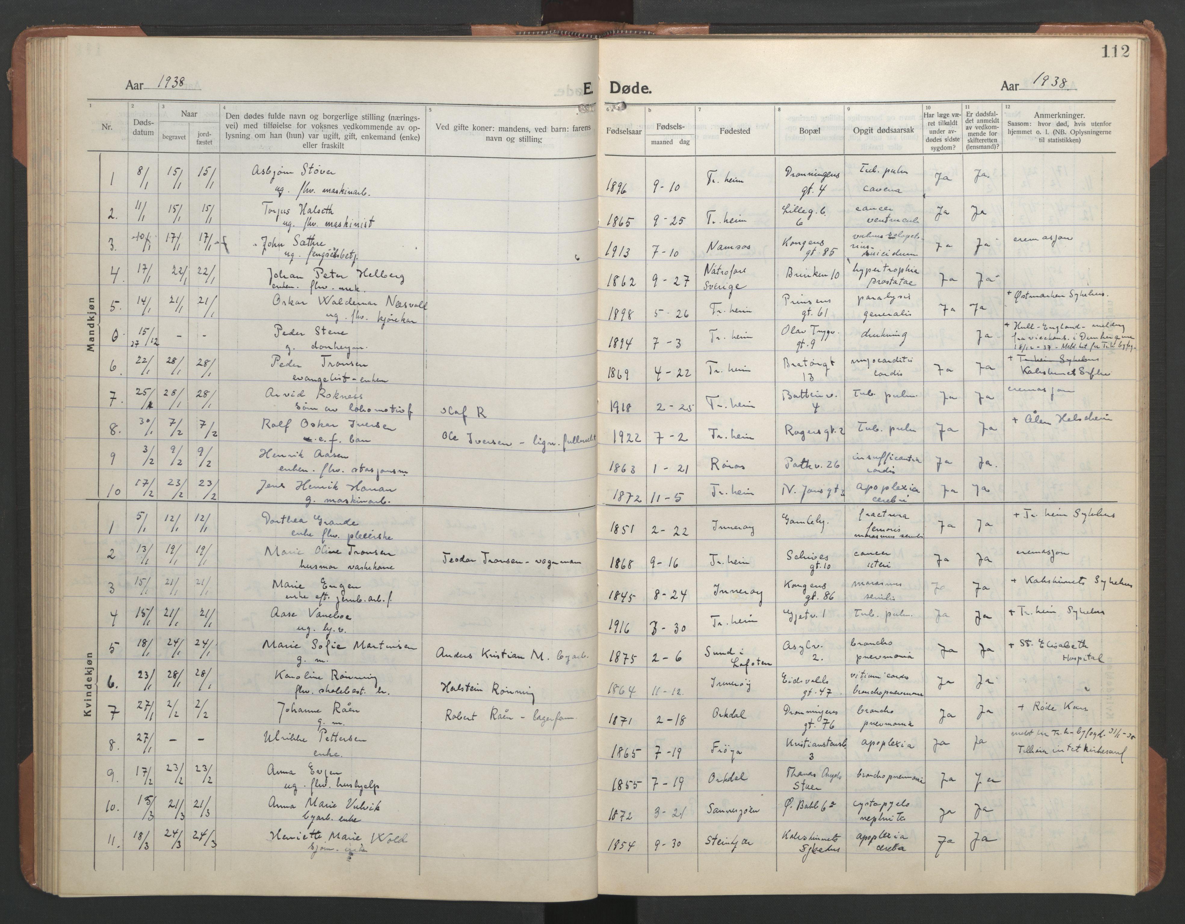 SAT, Ministerialprotokoller, klokkerbøker og fødselsregistre - Sør-Trøndelag, 602/L0150: Klokkerbok nr. 602C18, 1922-1949, s. 112