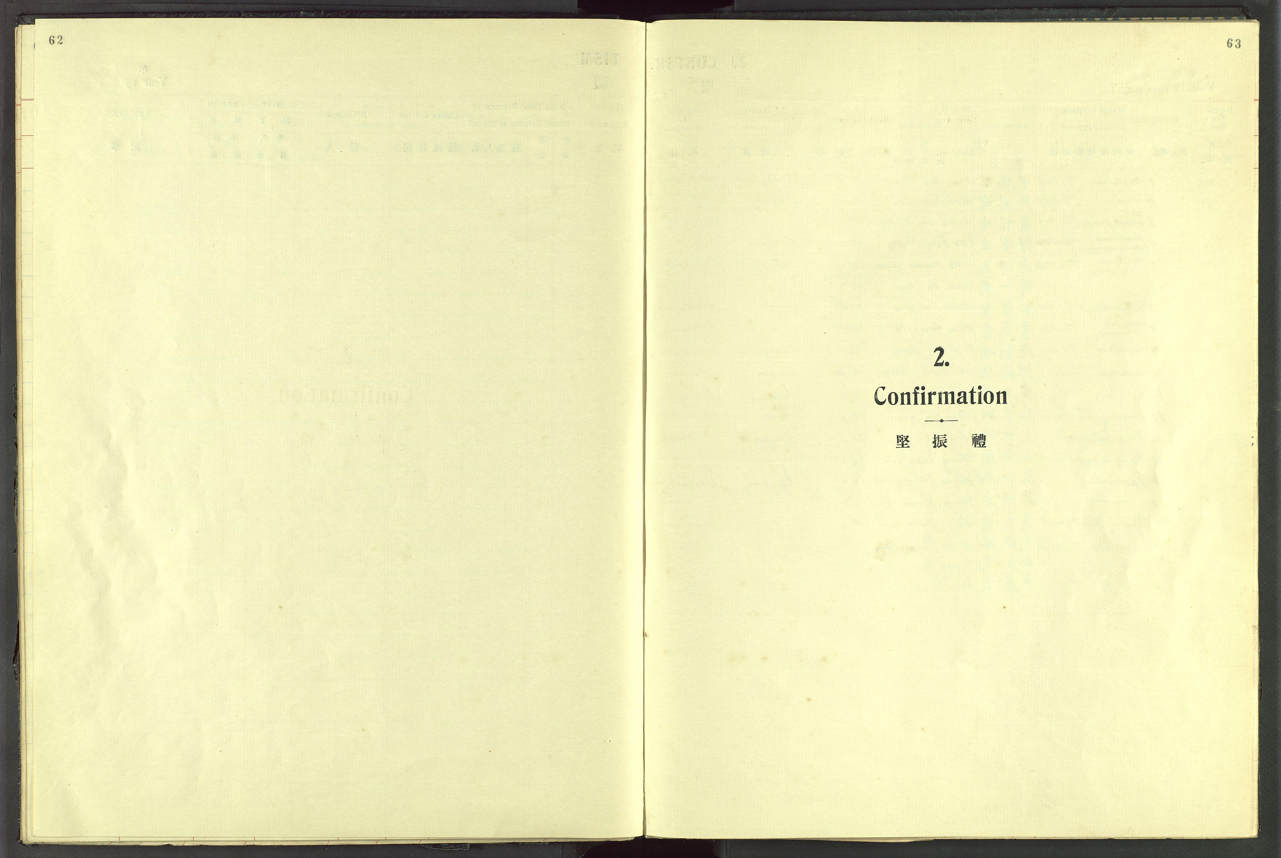 VID, Det Norske Misjonsselskap - utland - Kina (Hunan), Dm/L0072: Ministerialbok nr. 110, 1911-1948, s. 62-63
