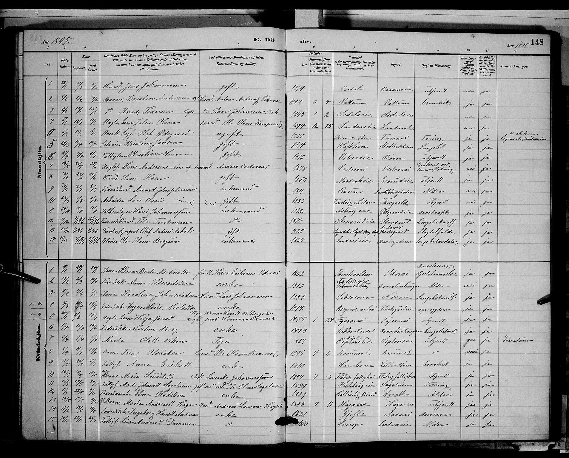 SAH, Søndre Land prestekontor, L/L0003: Klokkerbok nr. 3, 1884-1902, s. 148