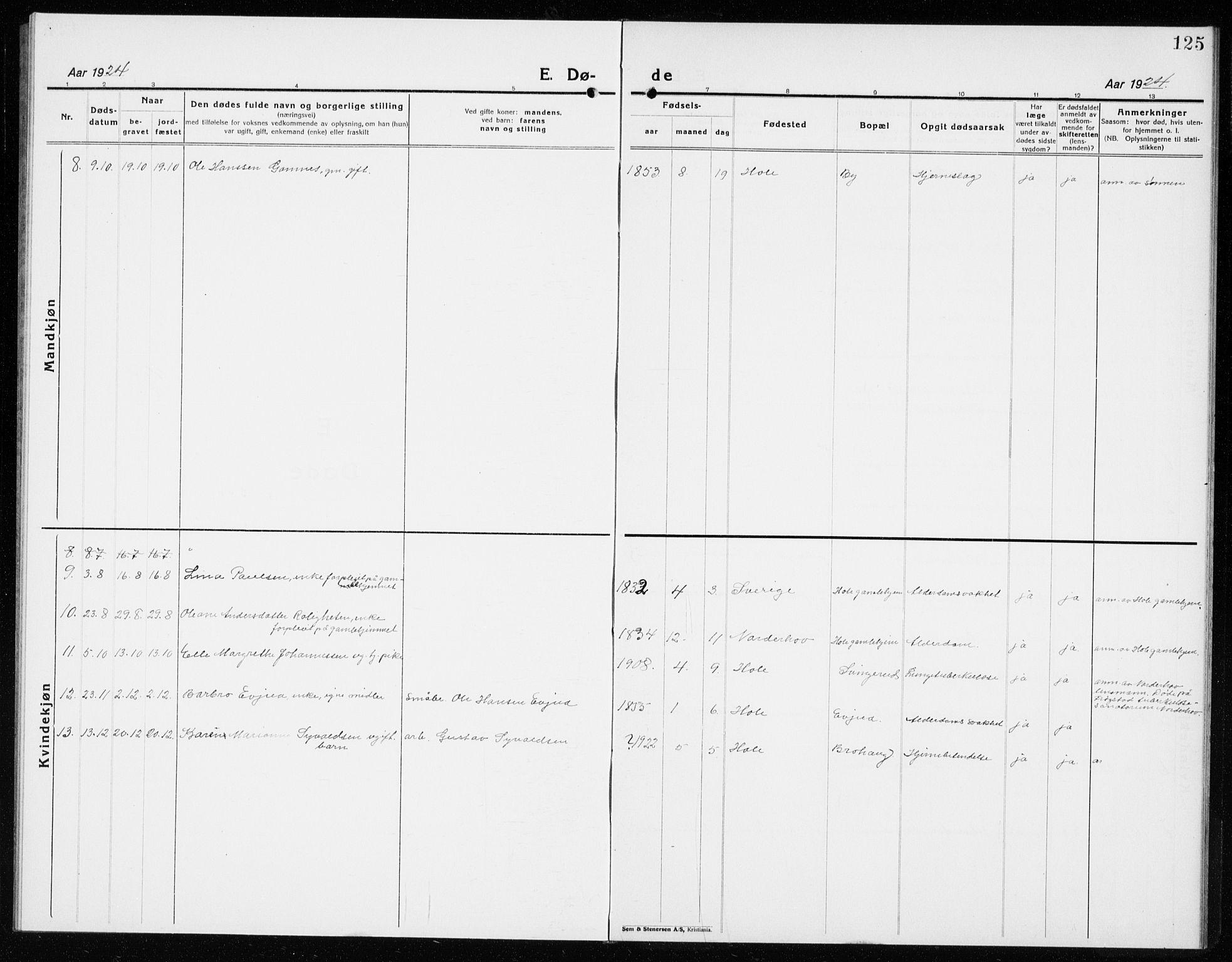 SAKO, Hole kirkebøker, G/Ga/L0005: Klokkerbok nr. I 5, 1924-1938, s. 125