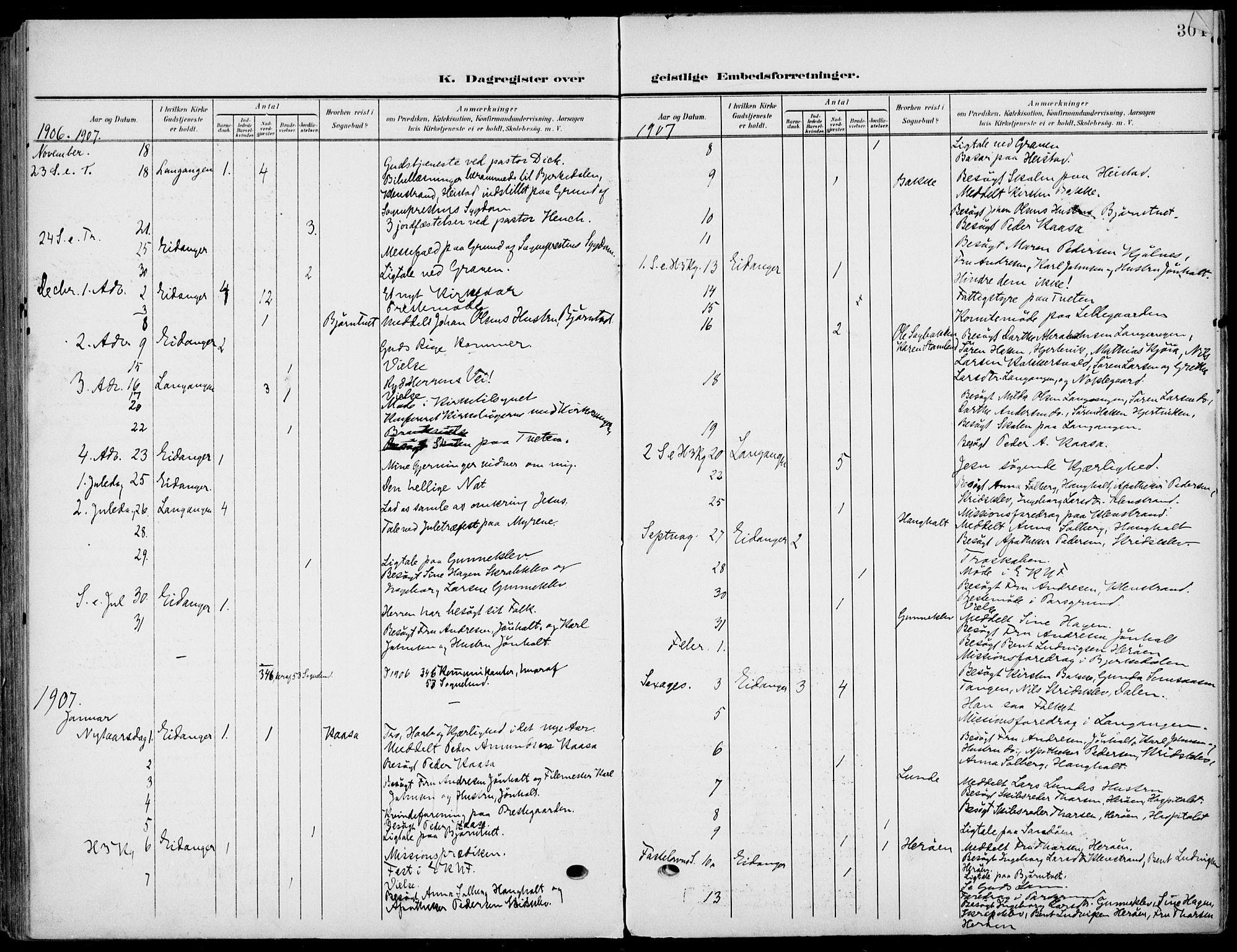 SAKO, Eidanger kirkebøker, F/Fa/L0013: Ministerialbok nr. 13, 1900-1913, s. 304