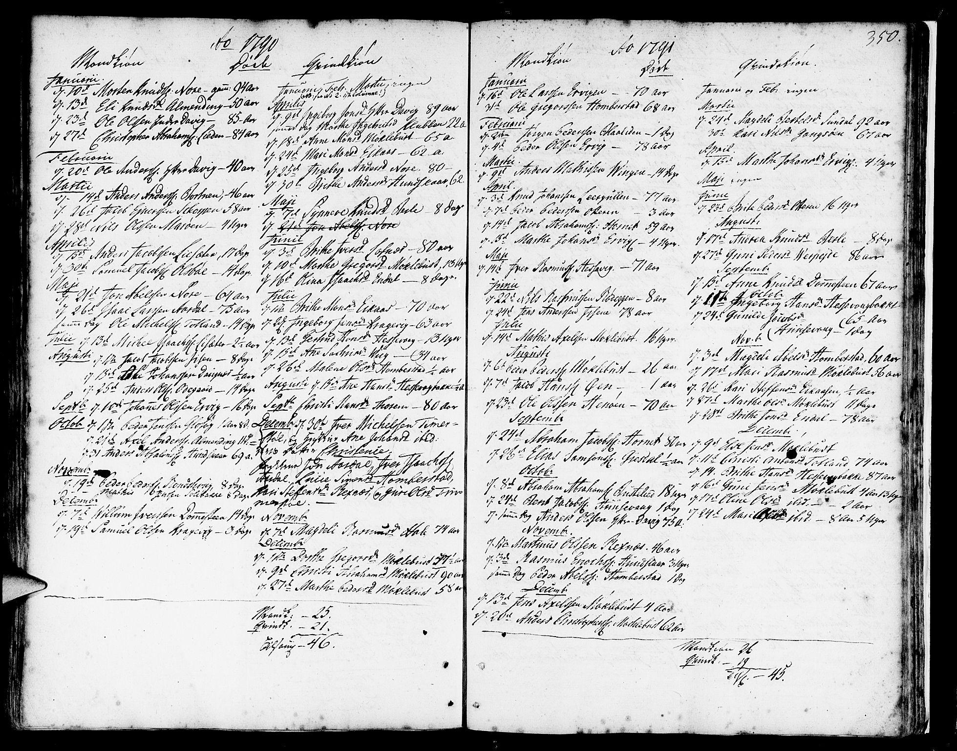 SAB, Davik Sokneprestembete, Ministerialbok nr. A 2, 1742-1816, s. 350
