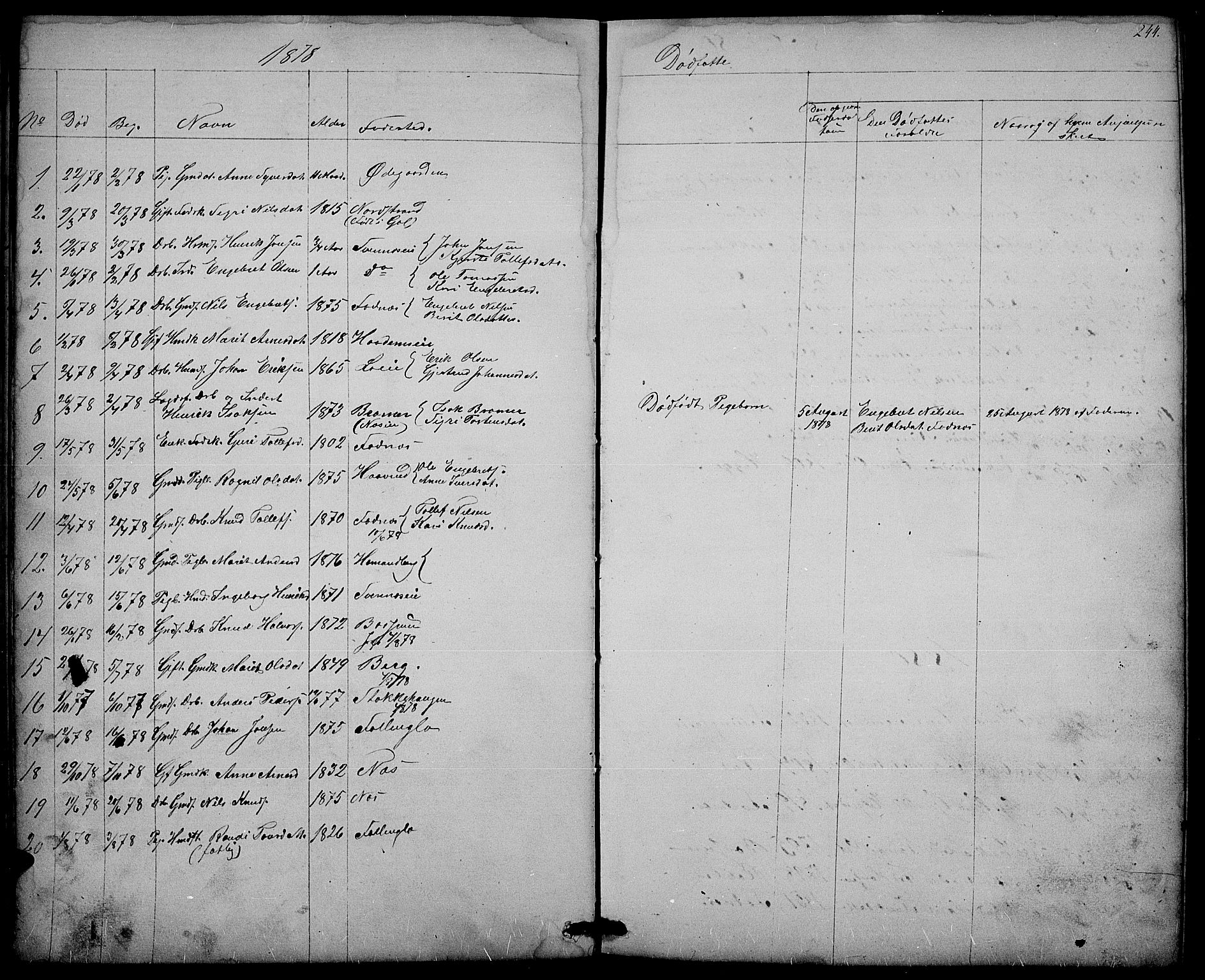 SAH, Nord-Aurdal prestekontor, Klokkerbok nr. 3, 1842-1882, s. 244