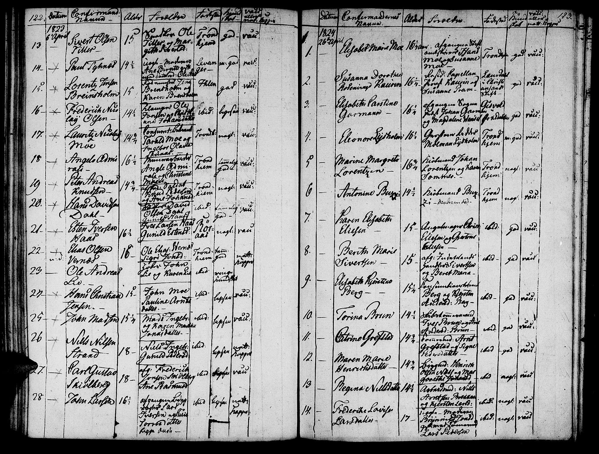 SAT, Ministerialprotokoller, klokkerbøker og fødselsregistre - Sør-Trøndelag, 601/L0069: Residerende kapellans bok nr. 601B02, 1807-1836, s. 122-123