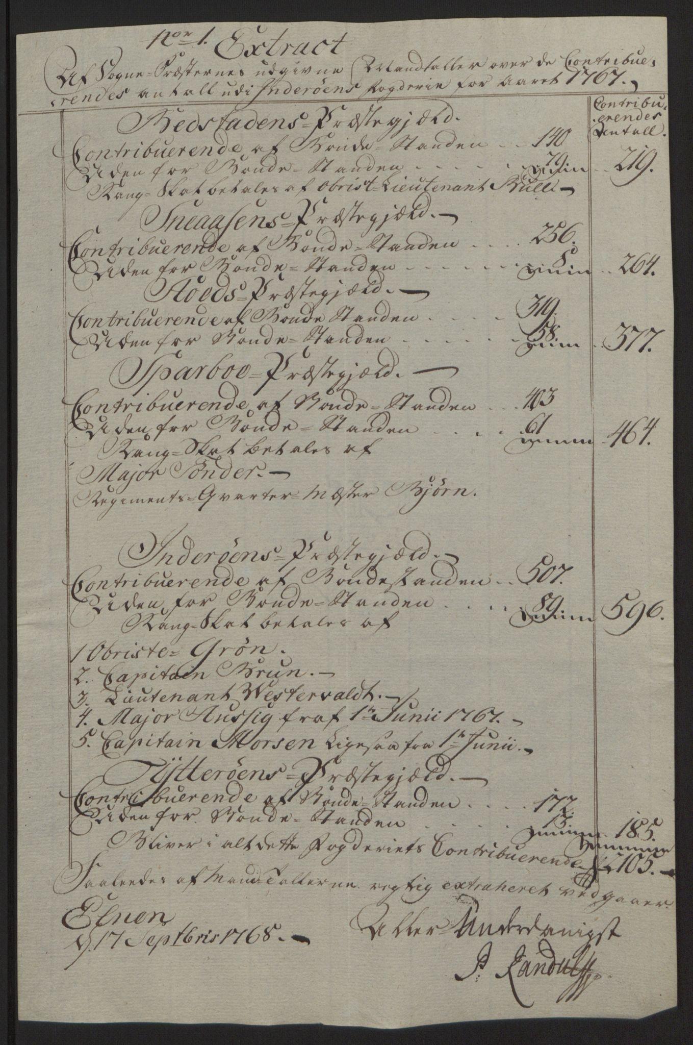 RA, Rentekammeret inntil 1814, Reviderte regnskaper, Fogderegnskap, R63/L4420: Ekstraskatten Inderøy, 1762-1772, s. 226