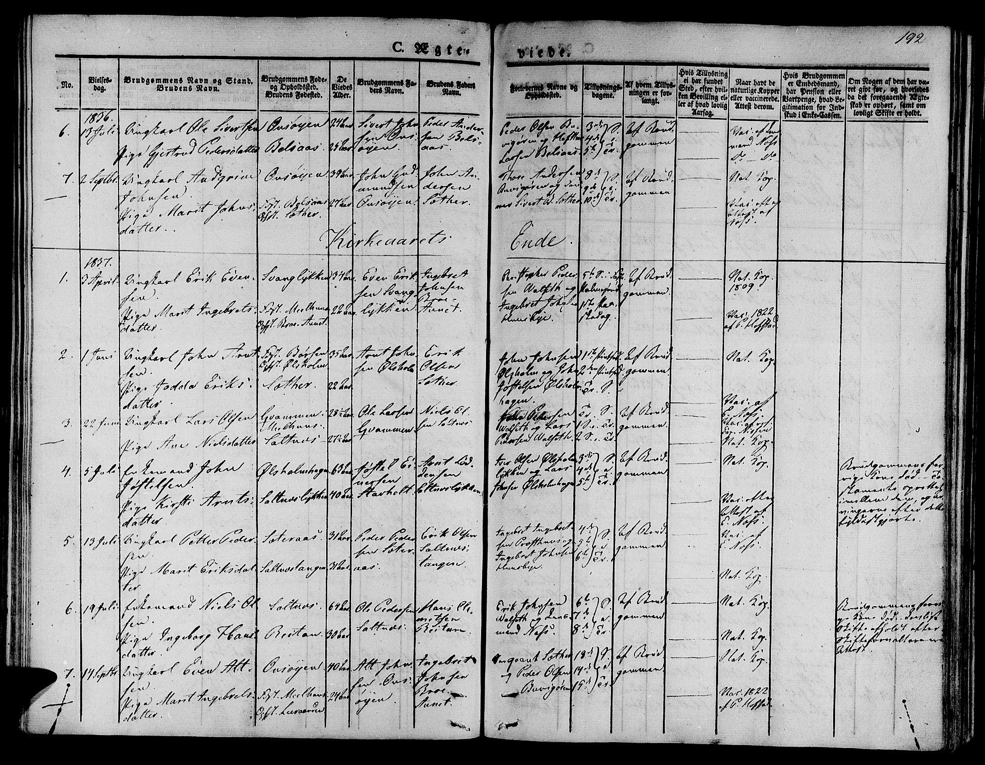 SAT, Ministerialprotokoller, klokkerbøker og fødselsregistre - Sør-Trøndelag, 612/L0375: Ministerialbok nr. 612A07 /2, 1829-1845, s. 192
