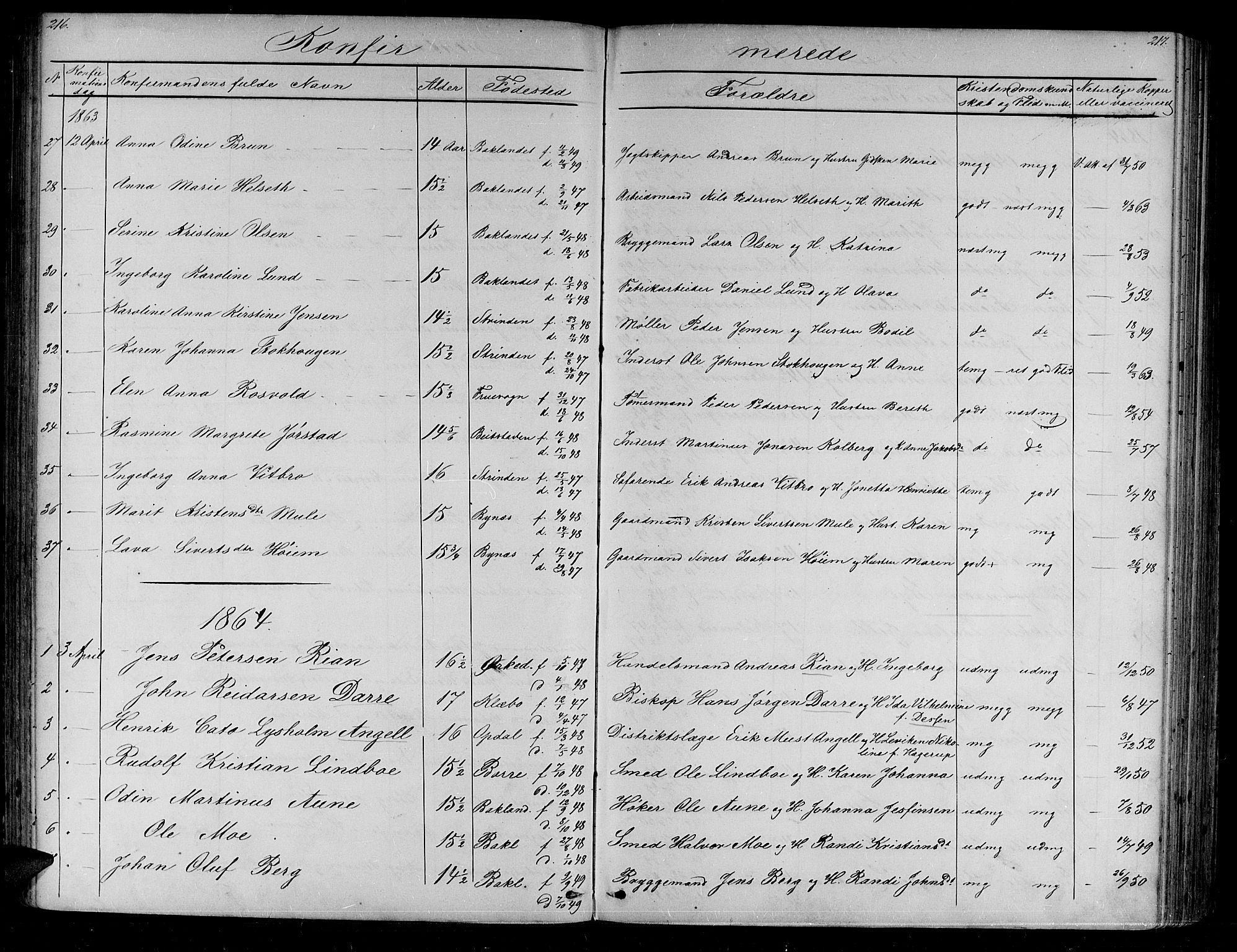 SAT, Ministerialprotokoller, klokkerbøker og fødselsregistre - Sør-Trøndelag, 604/L0219: Klokkerbok nr. 604C02, 1851-1869, s. 216-217