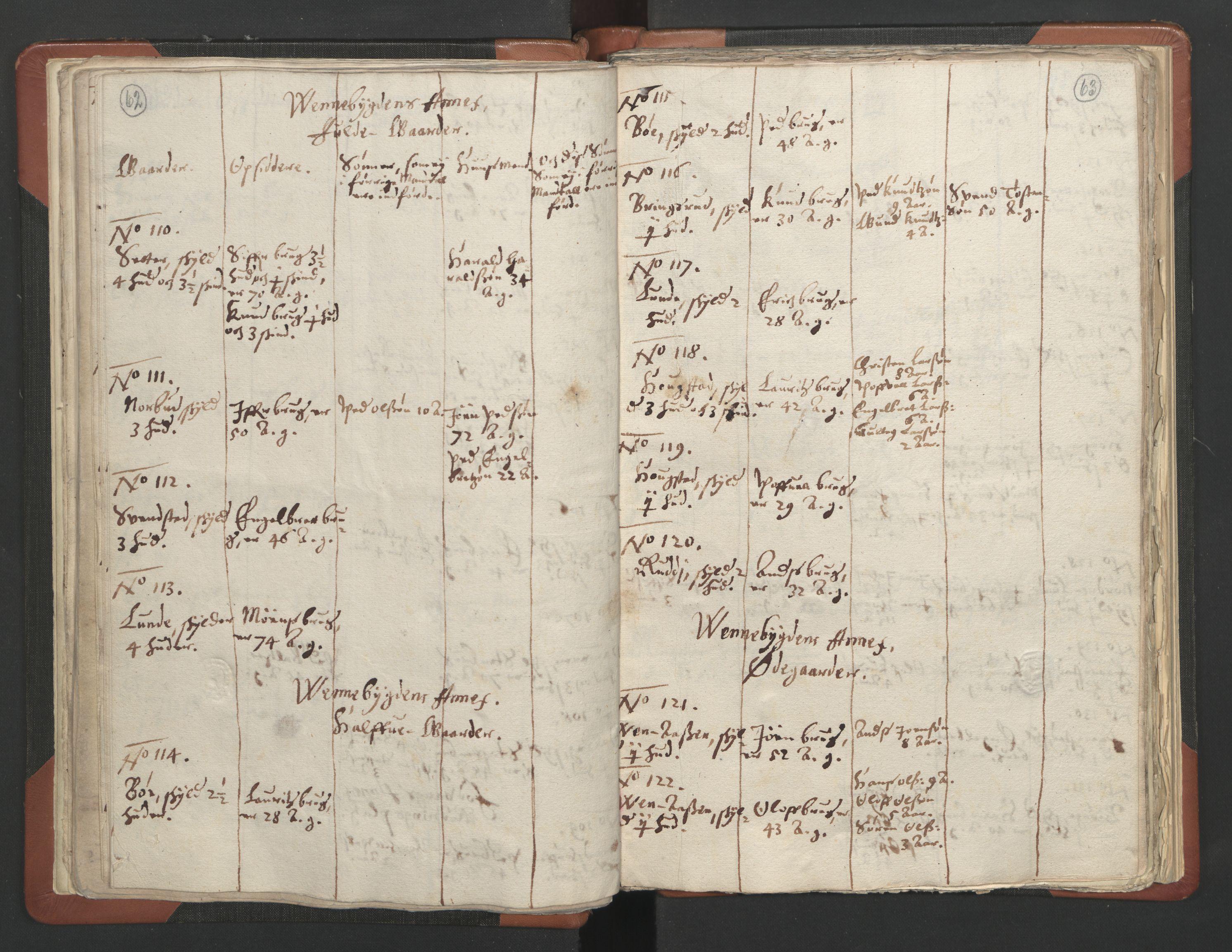 RA, Sogneprestenes manntall 1664-1666, nr. 6: Gudbrandsdal prosti, 1664-1666, s. 62-63