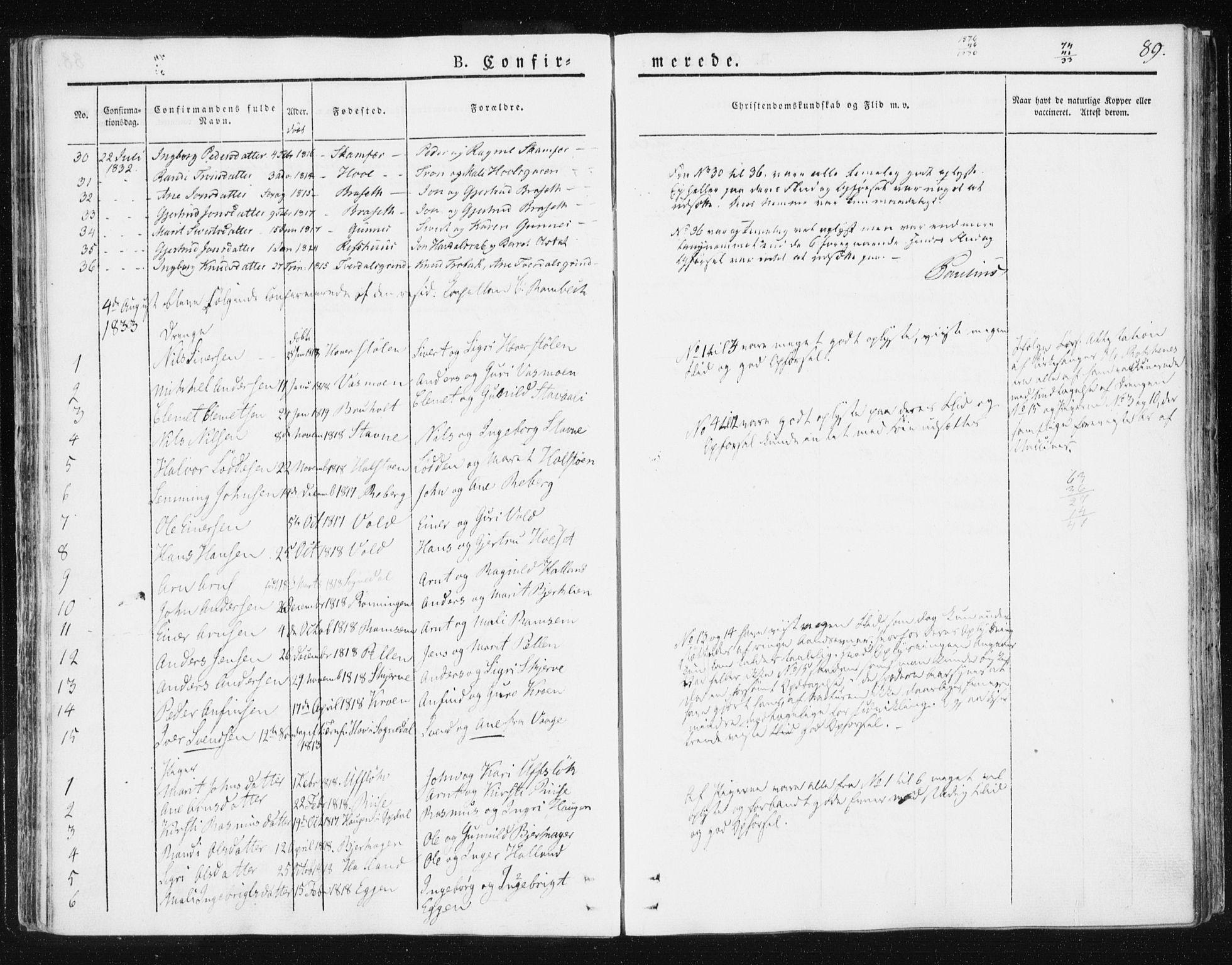 SAT, Ministerialprotokoller, klokkerbøker og fødselsregistre - Sør-Trøndelag, 674/L0869: Ministerialbok nr. 674A01, 1829-1860, s. 89