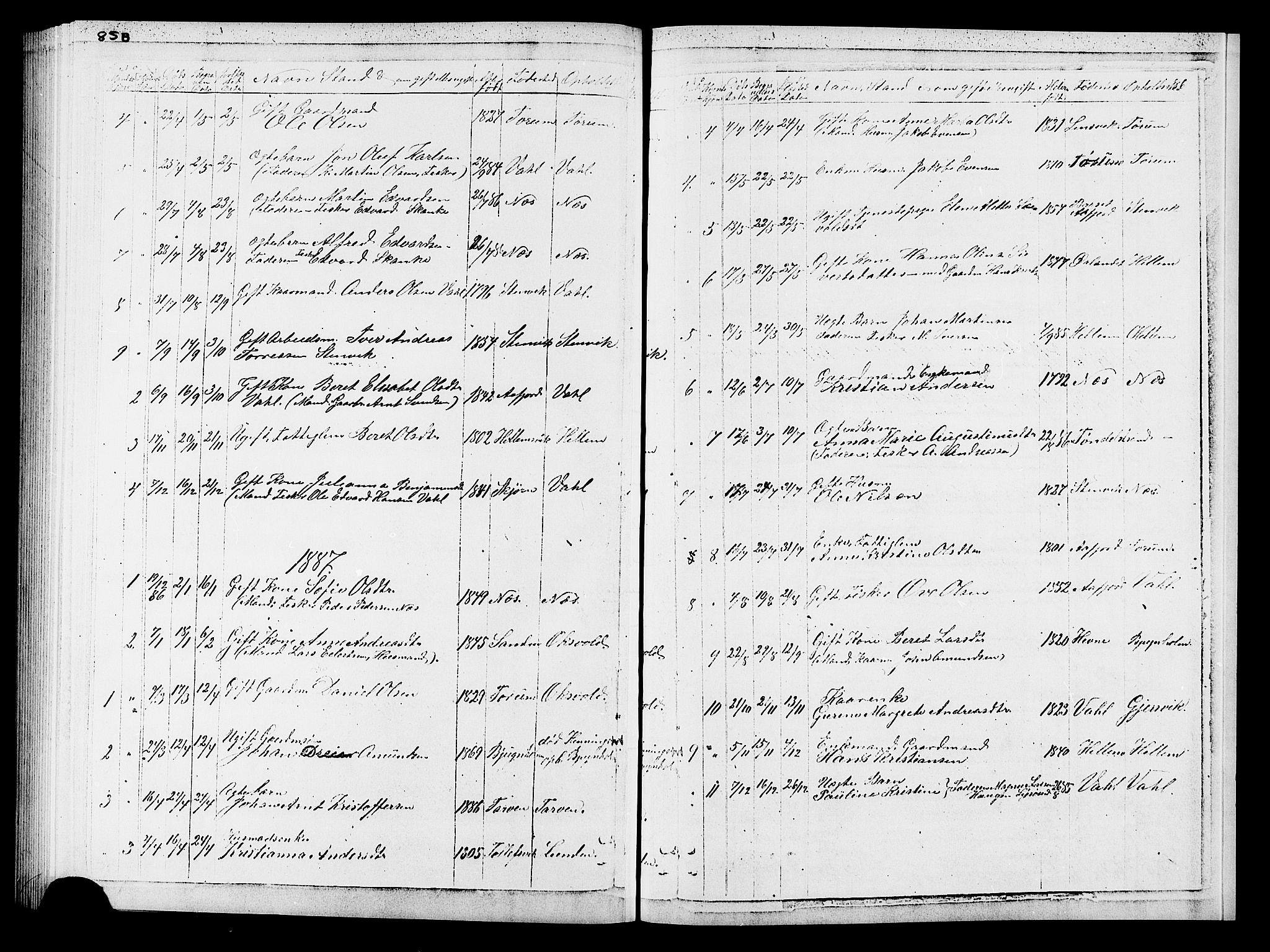 SAT, Ministerialprotokoller, klokkerbøker og fødselsregistre - Sør-Trøndelag, 652/L0653: Klokkerbok nr. 652C01, 1866-1910, s. 86