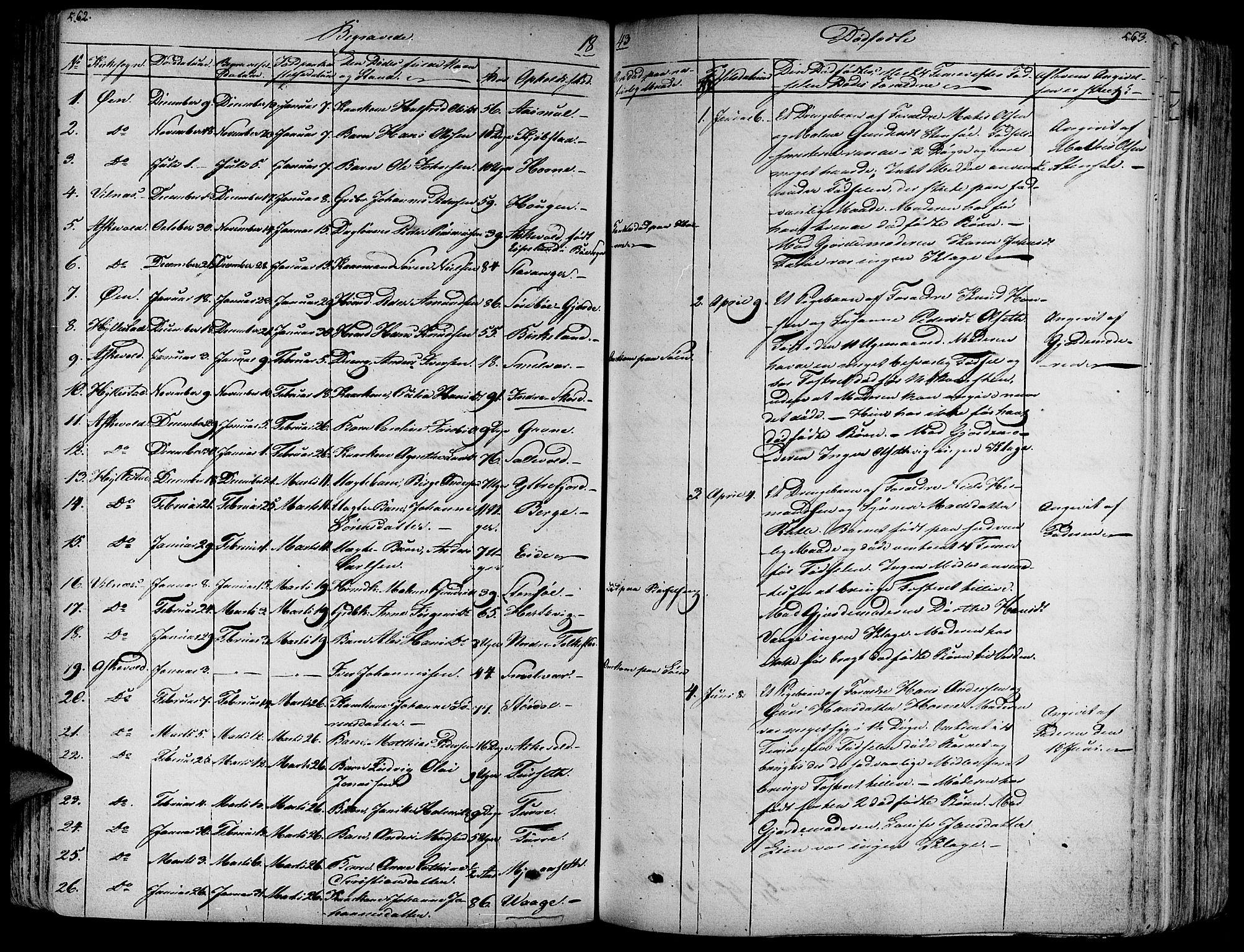 SAB, Askvoll Sokneprestembete, Ministerialbok nr. A 10, 1821-1844, s. 562-563
