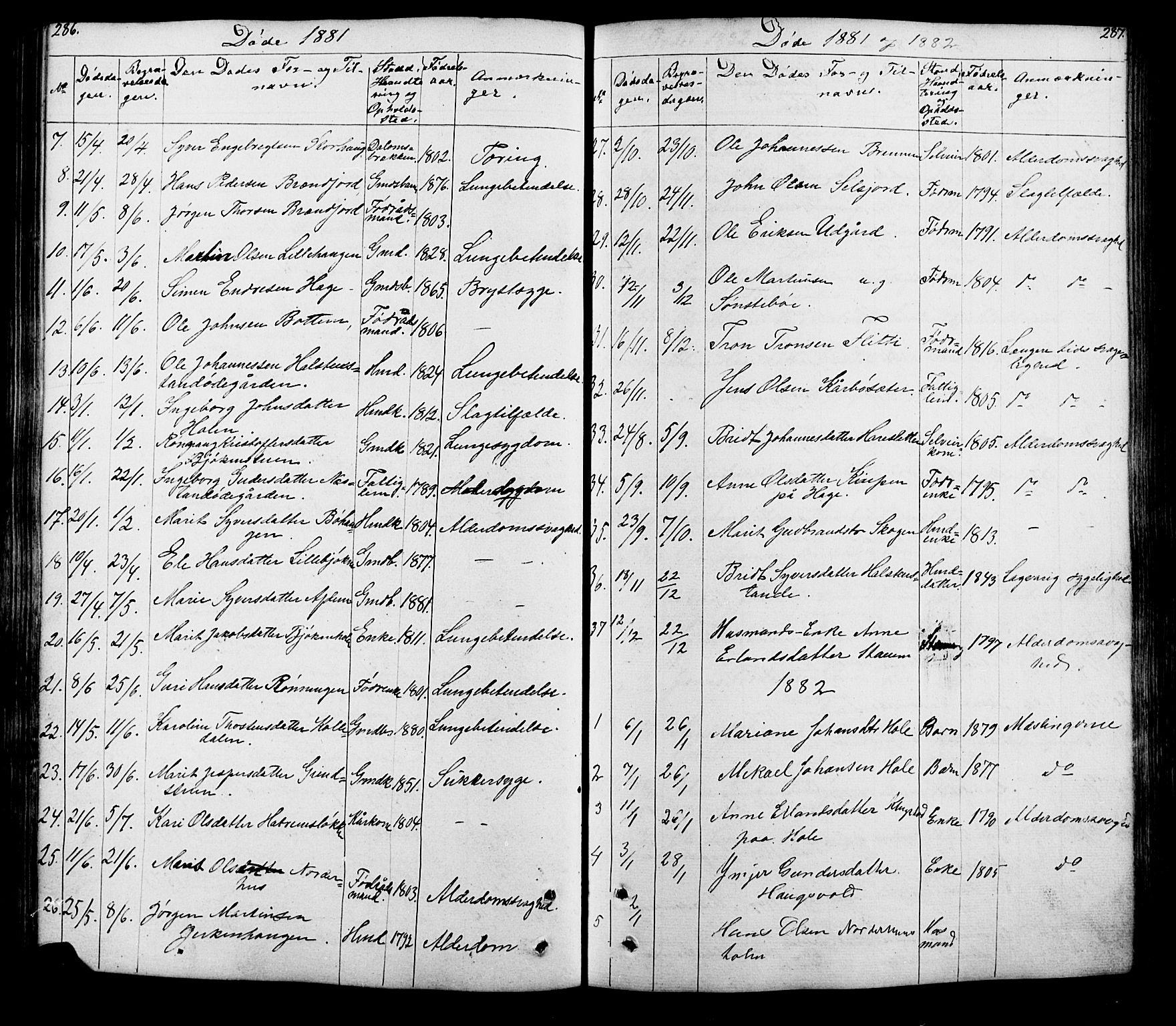 SAH, Lesja prestekontor, Klokkerbok nr. 5, 1850-1894, s. 286-287