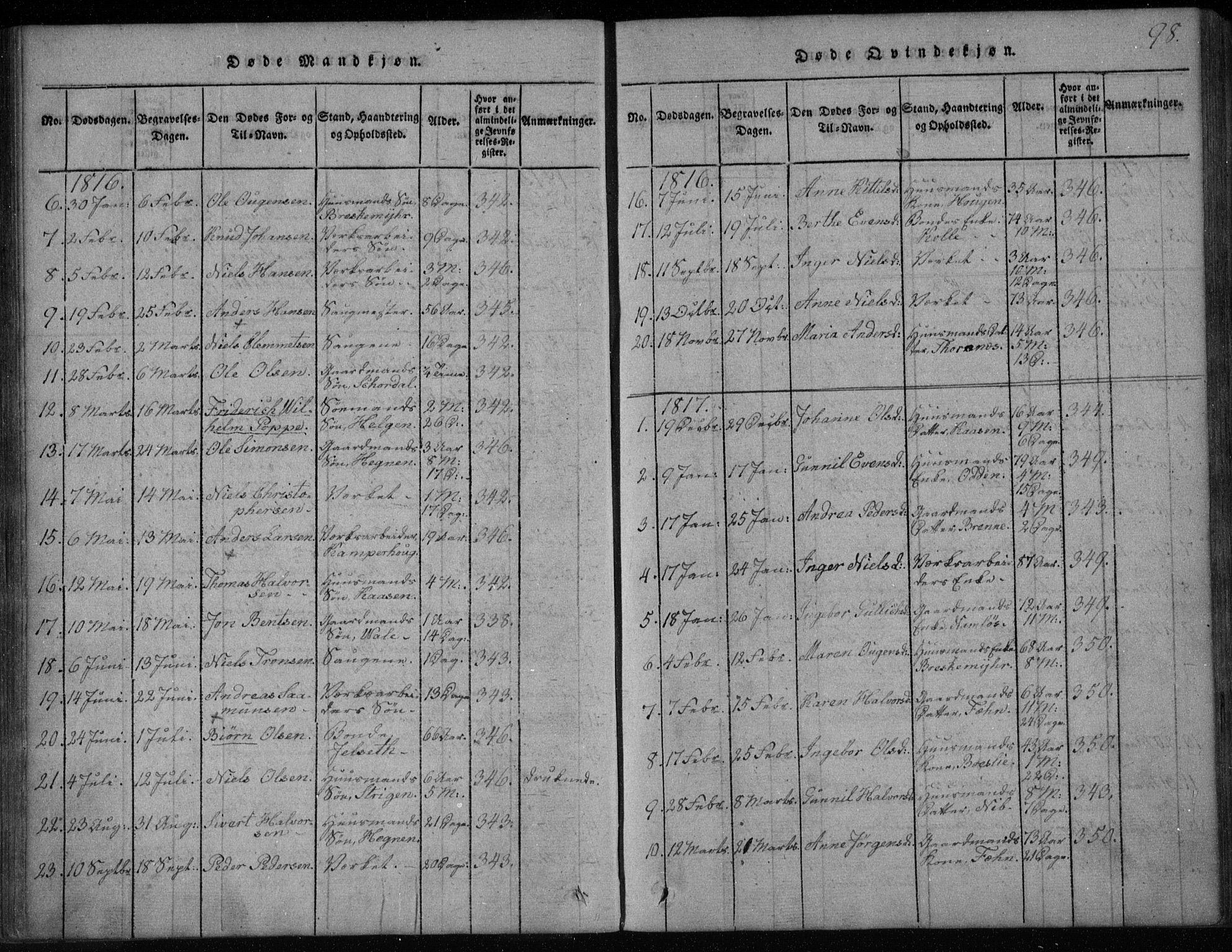 SAKO, Holla kirkebøker, F/Fa/L0003: Ministerialbok nr. 3, 1815-1830, s. 98