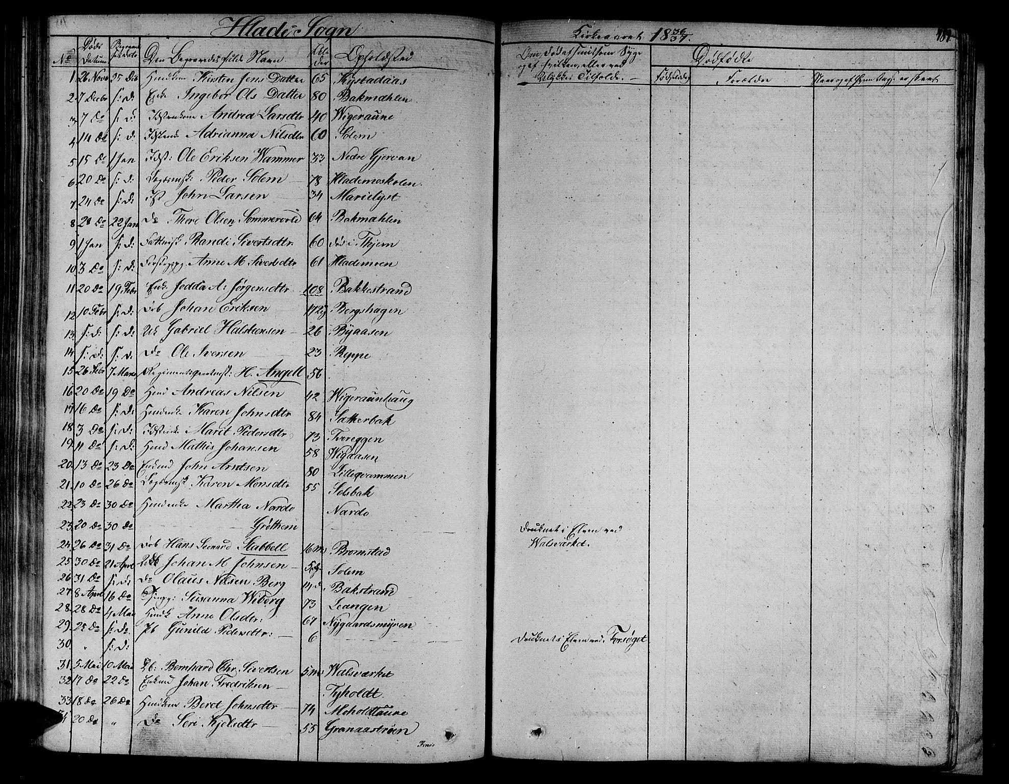 SAT, Ministerialprotokoller, klokkerbøker og fødselsregistre - Sør-Trøndelag, 606/L0286: Ministerialbok nr. 606A04 /1, 1823-1840, s. 489