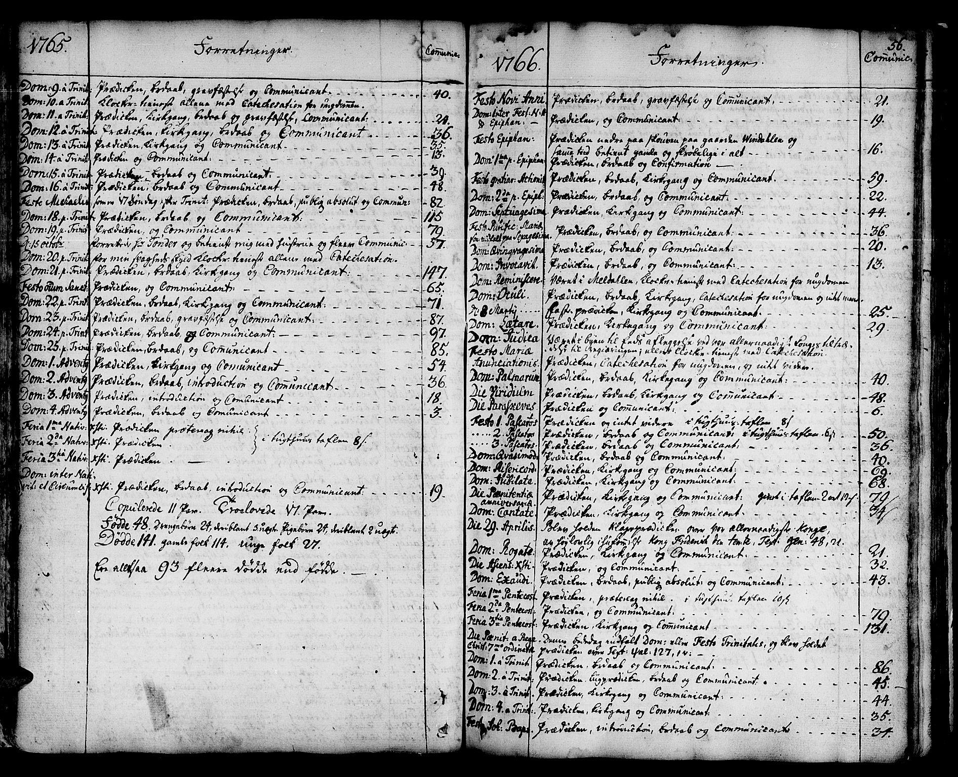 SAT, Ministerialprotokoller, klokkerbøker og fødselsregistre - Sør-Trøndelag, 678/L0891: Ministerialbok nr. 678A01, 1739-1780, s. 56
