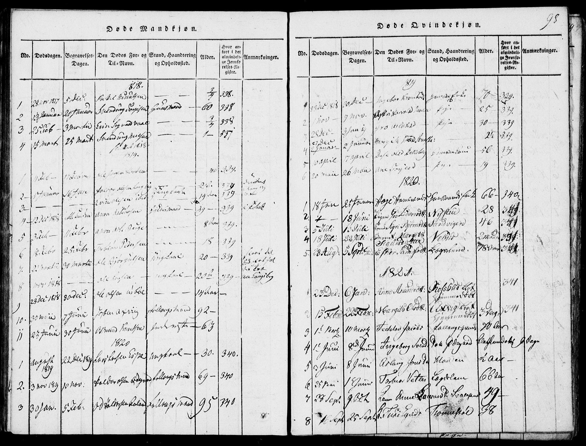 SAKO, Rauland kirkebøker, G/Ga/L0001: Klokkerbok nr. I 1, 1814-1843, s. 98
