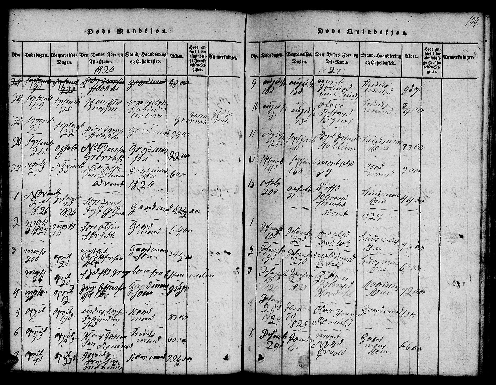 SAT, Ministerialprotokoller, klokkerbøker og fødselsregistre - Sør-Trøndelag, 691/L1092: Klokkerbok nr. 691C03, 1816-1852, s. 109
