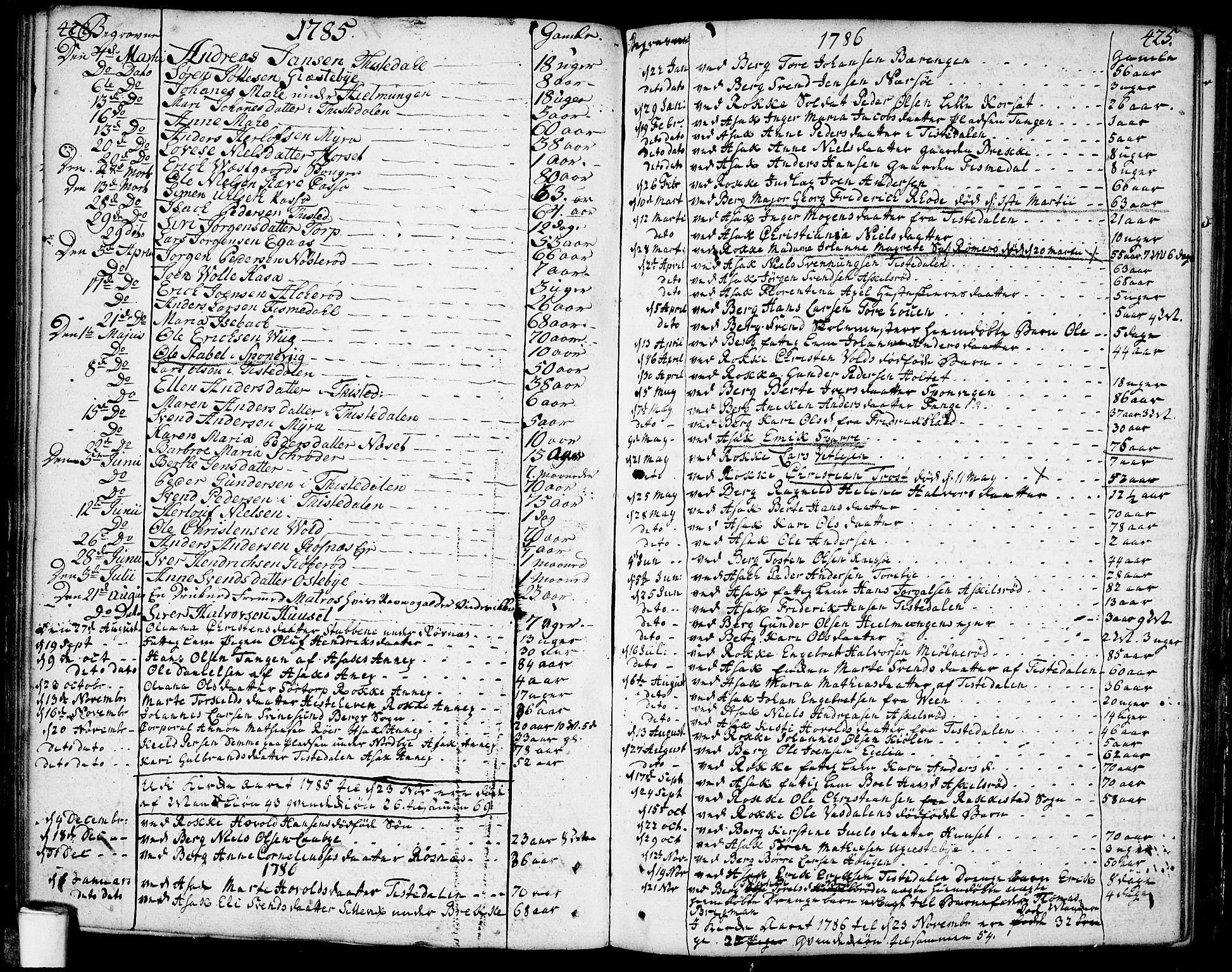 SAO, Berg prestekontor Kirkebøker, F/Fa/L0001: Ministerialbok nr. I 1, 1770-1814, s. 424-425