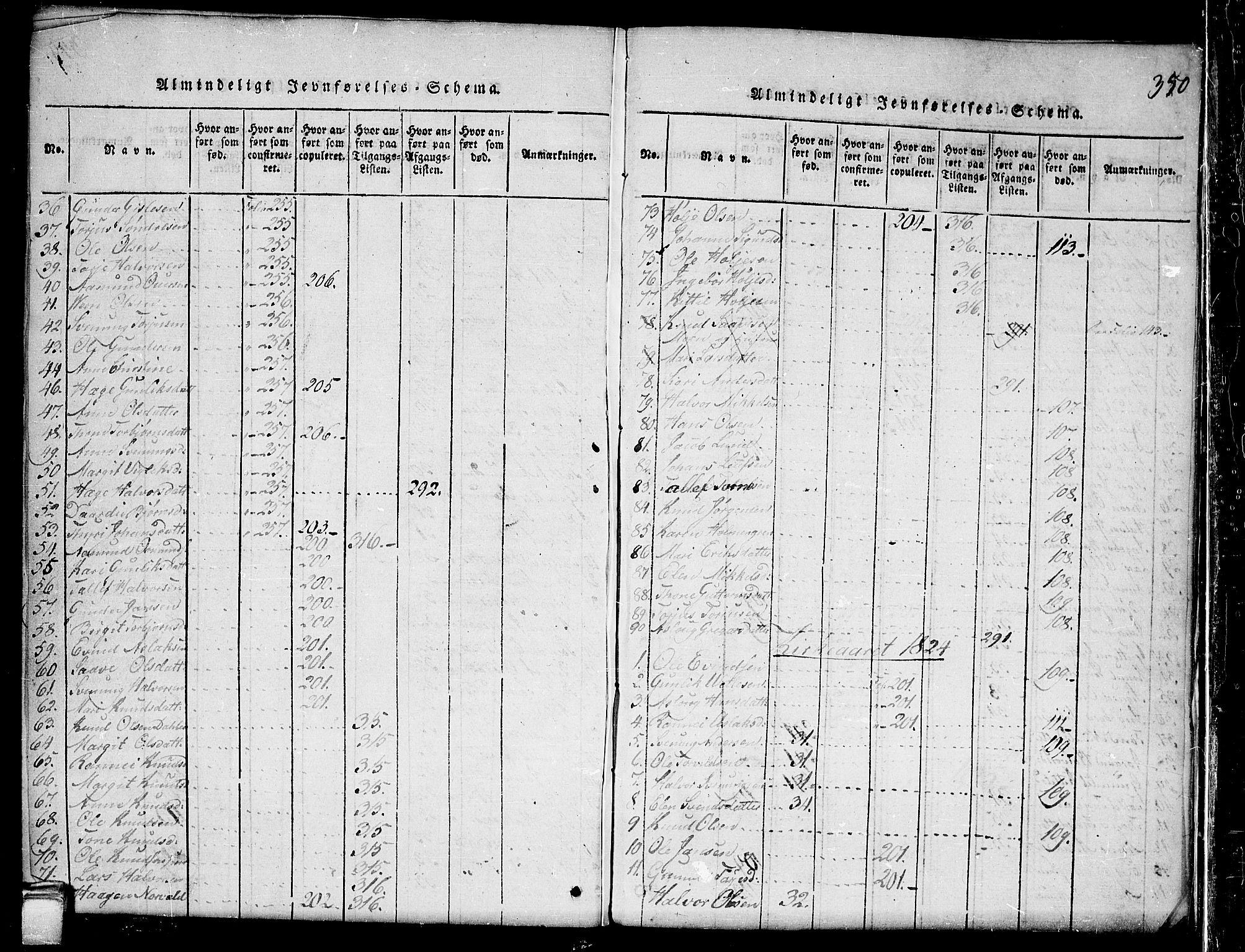 SAKO, Kviteseid kirkebøker, G/Gb/L0001: Klokkerbok nr. II 1, 1815-1842, s. 350