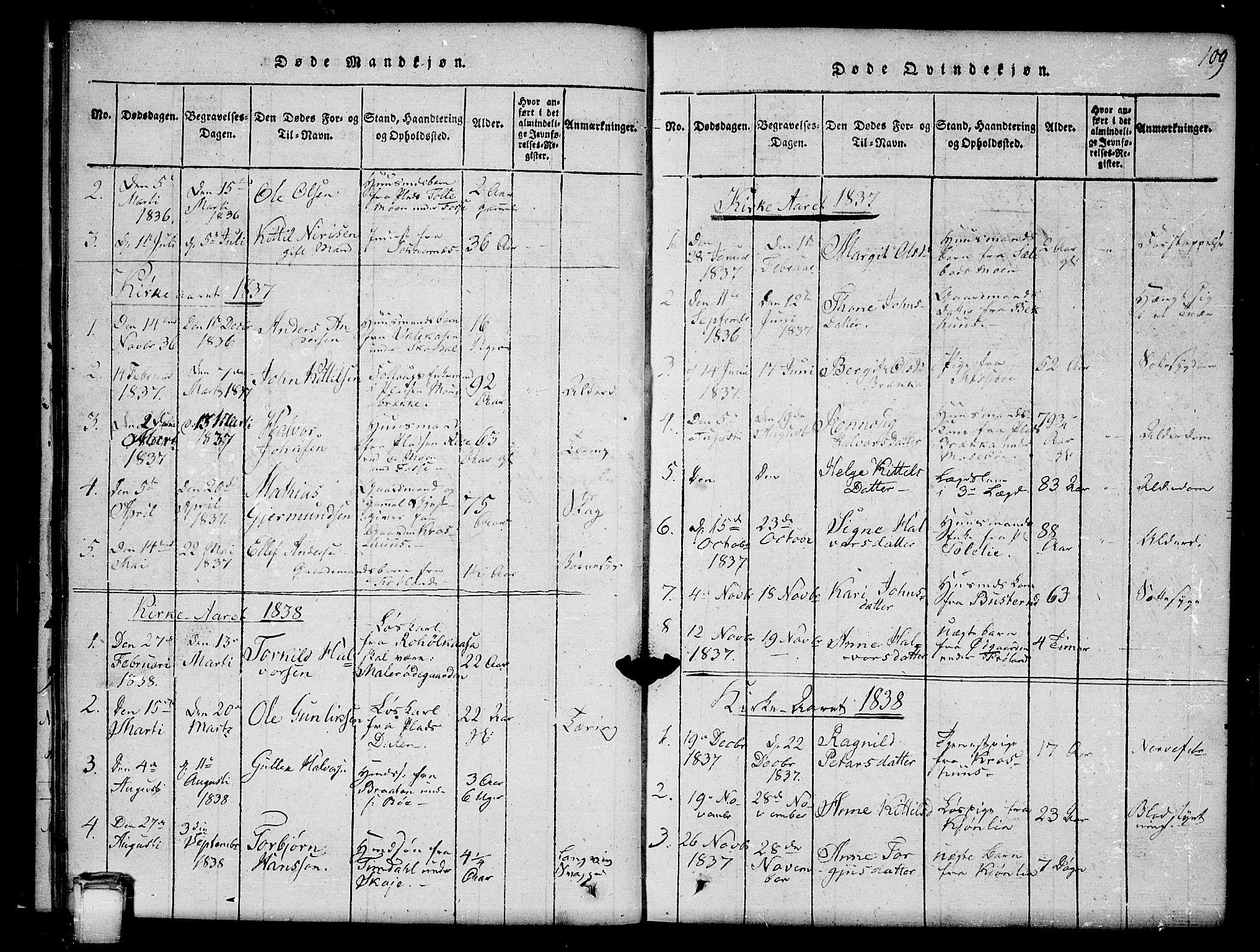 SAKO, Hjartdal kirkebøker, G/Gb/L0001: Klokkerbok nr. II 1, 1815-1842, s. 109