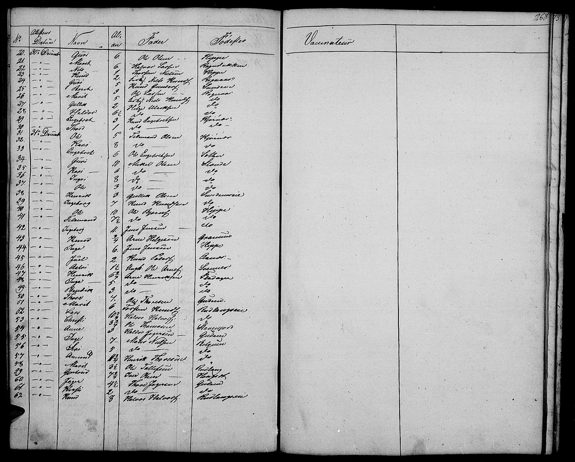 SAH, Nord-Aurdal prestekontor, Klokkerbok nr. 4, 1842-1882, s. 268