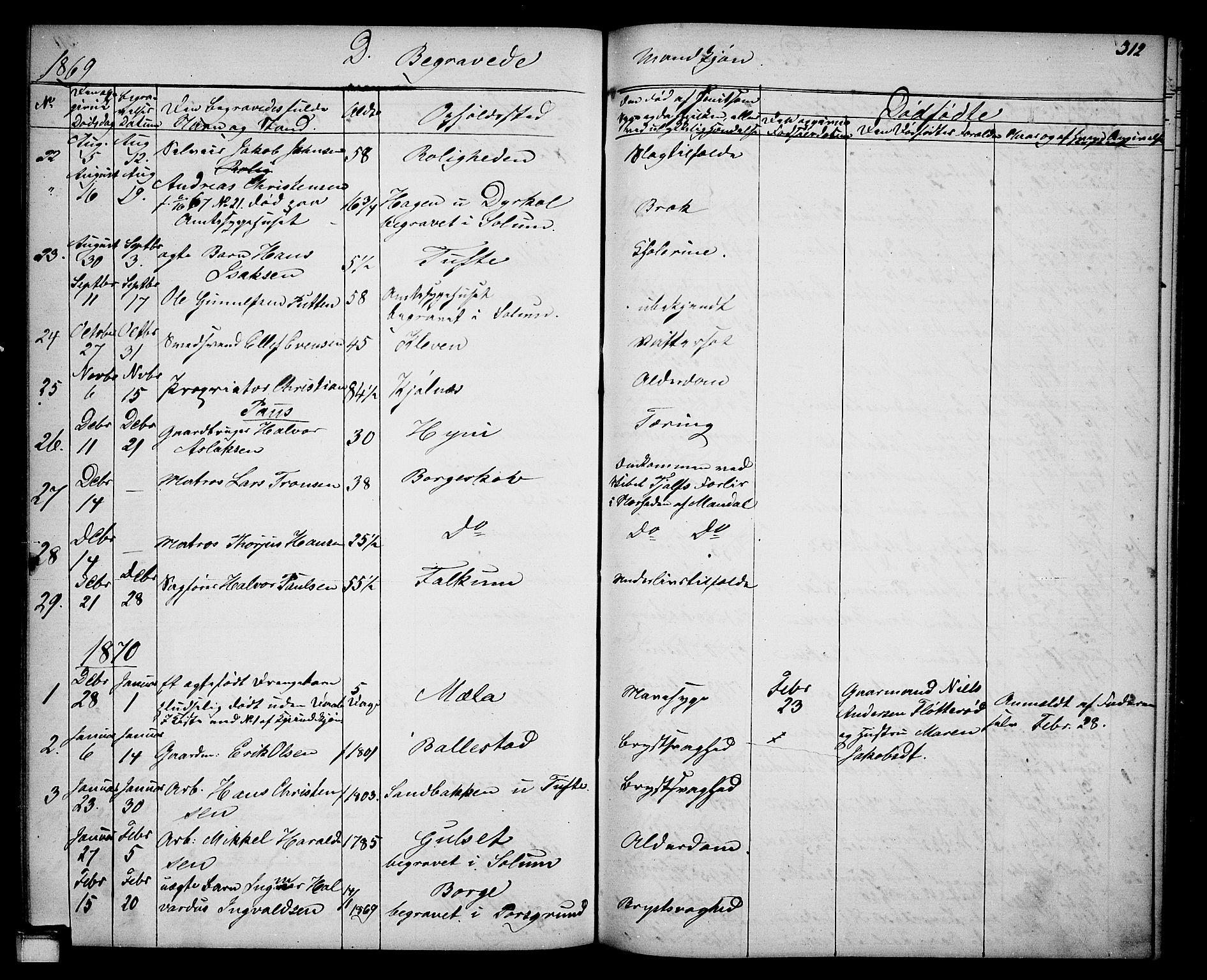 SAKO, Gjerpen kirkebøker, G/Ga/L0001: Klokkerbok nr. I 1, 1864-1882, s. 312