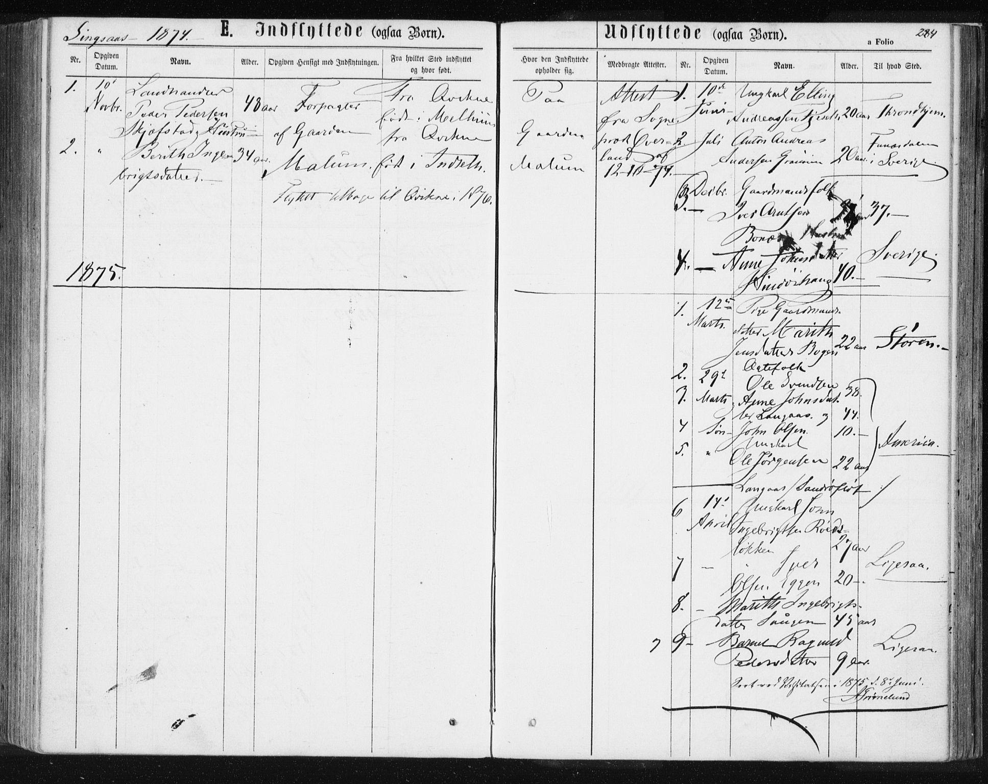 SAT, Ministerialprotokoller, klokkerbøker og fødselsregistre - Sør-Trøndelag, 685/L0970: Ministerialbok nr. 685A08 /2, 1870-1878, s. 284