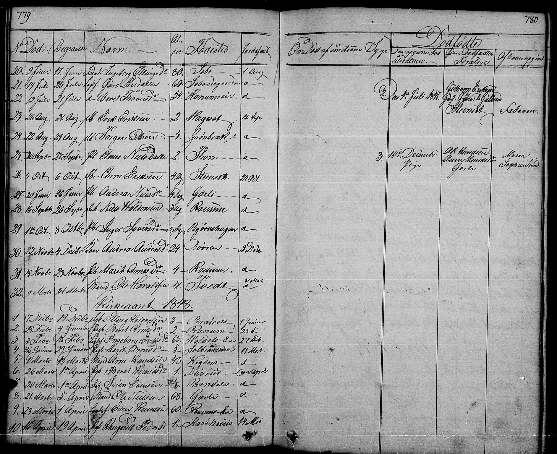 SAH, Nord-Aurdal prestekontor, Klokkerbok nr. 1, 1834-1887, s. 779-780