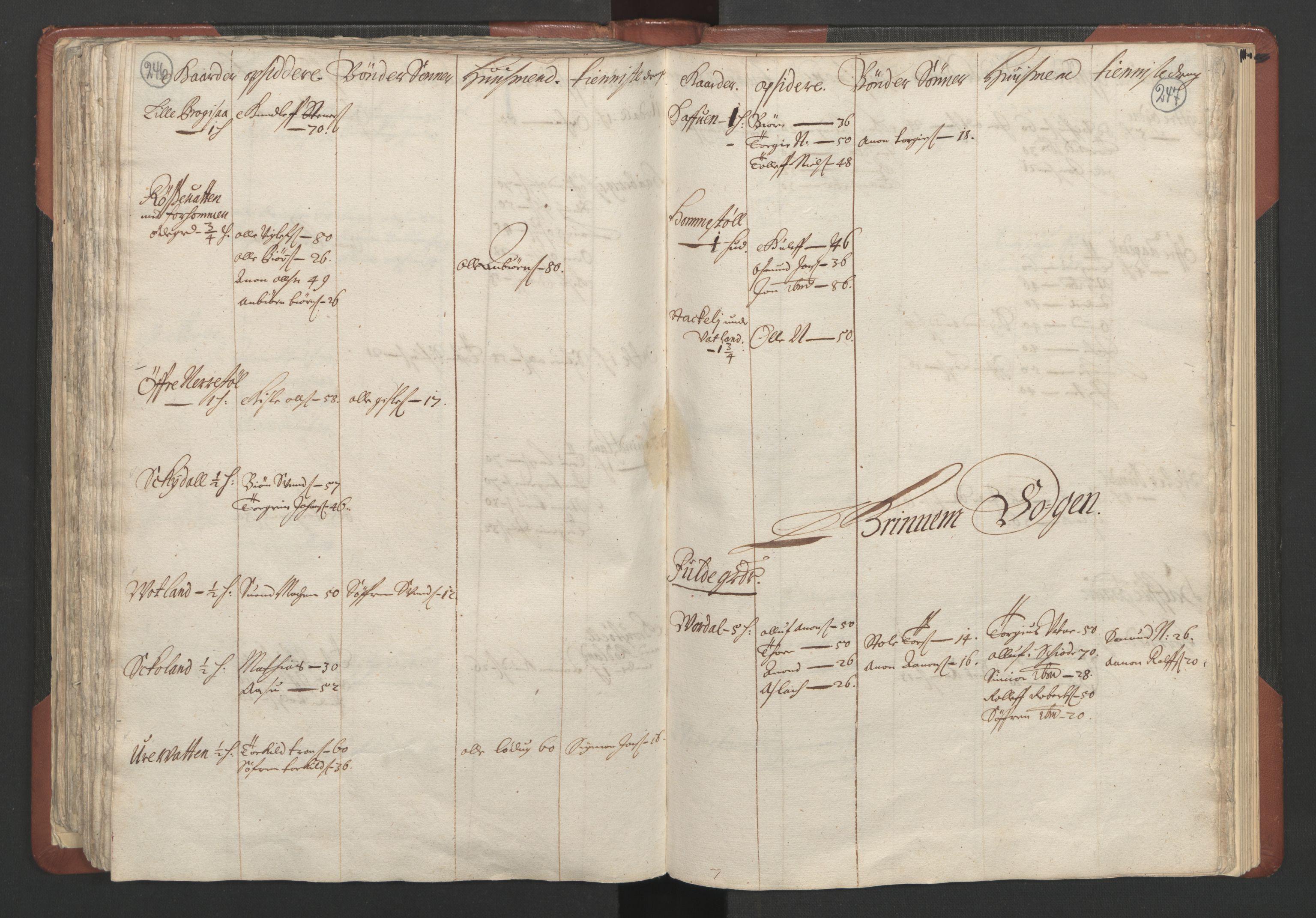 RA, Fogdenes og sorenskrivernes manntall 1664-1666, nr. 10: Lista len, 1664, s. 246-247