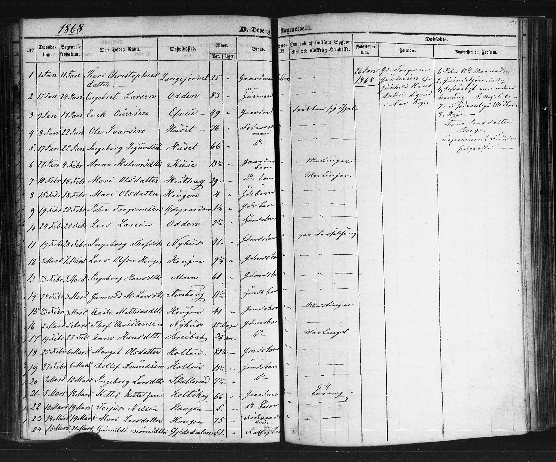 SAKO, Sauherad kirkebøker, F/Fb/L0001: Ministerialbok nr. II 1, 1851-1877, s. 158